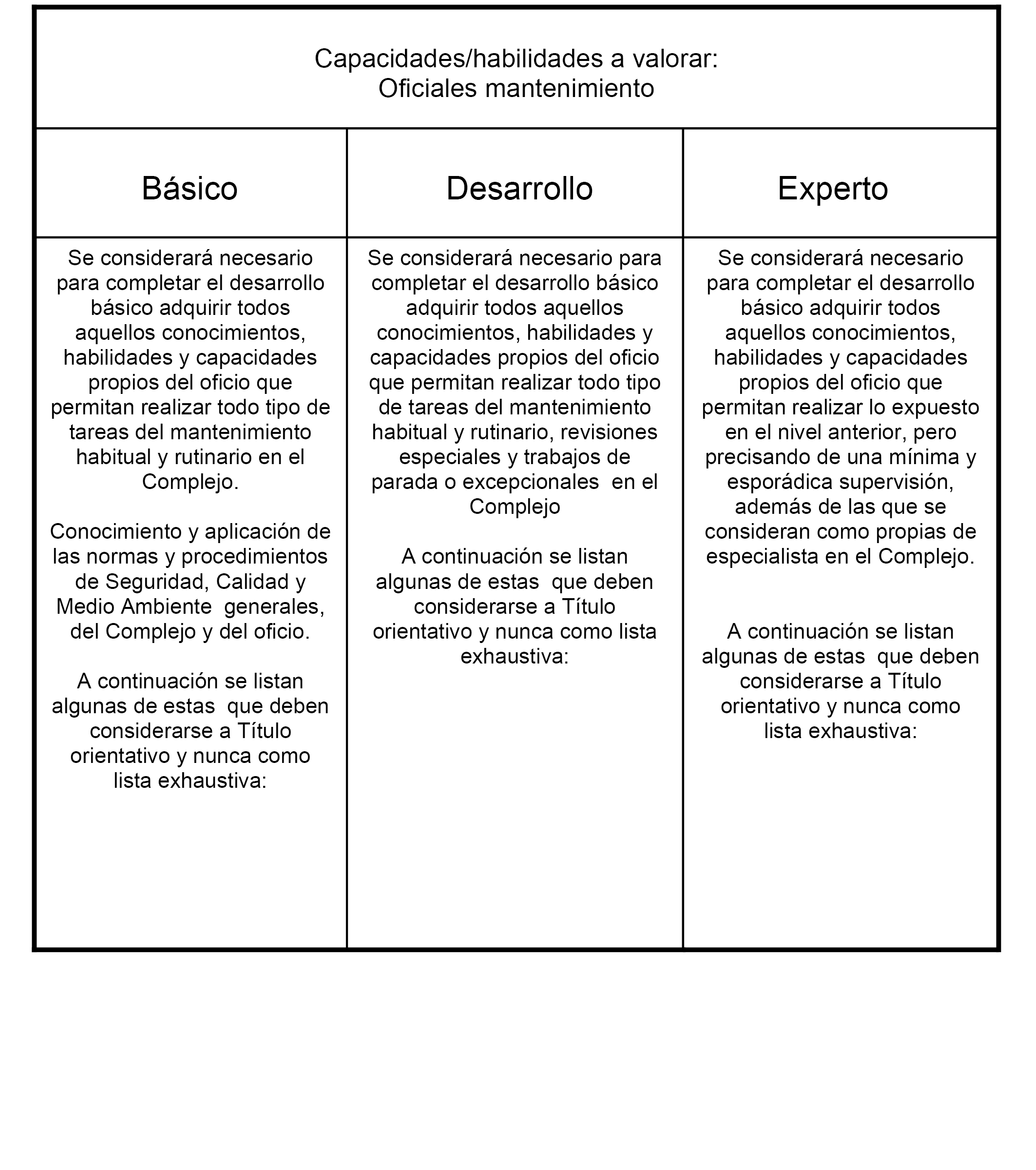 Lujo Ejemplo De Reanudar Sección De Habilidades Informáticas ...