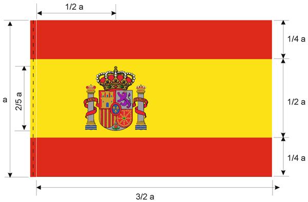 Documento consolidado boe a 1977 14944 for Medida de baneras
