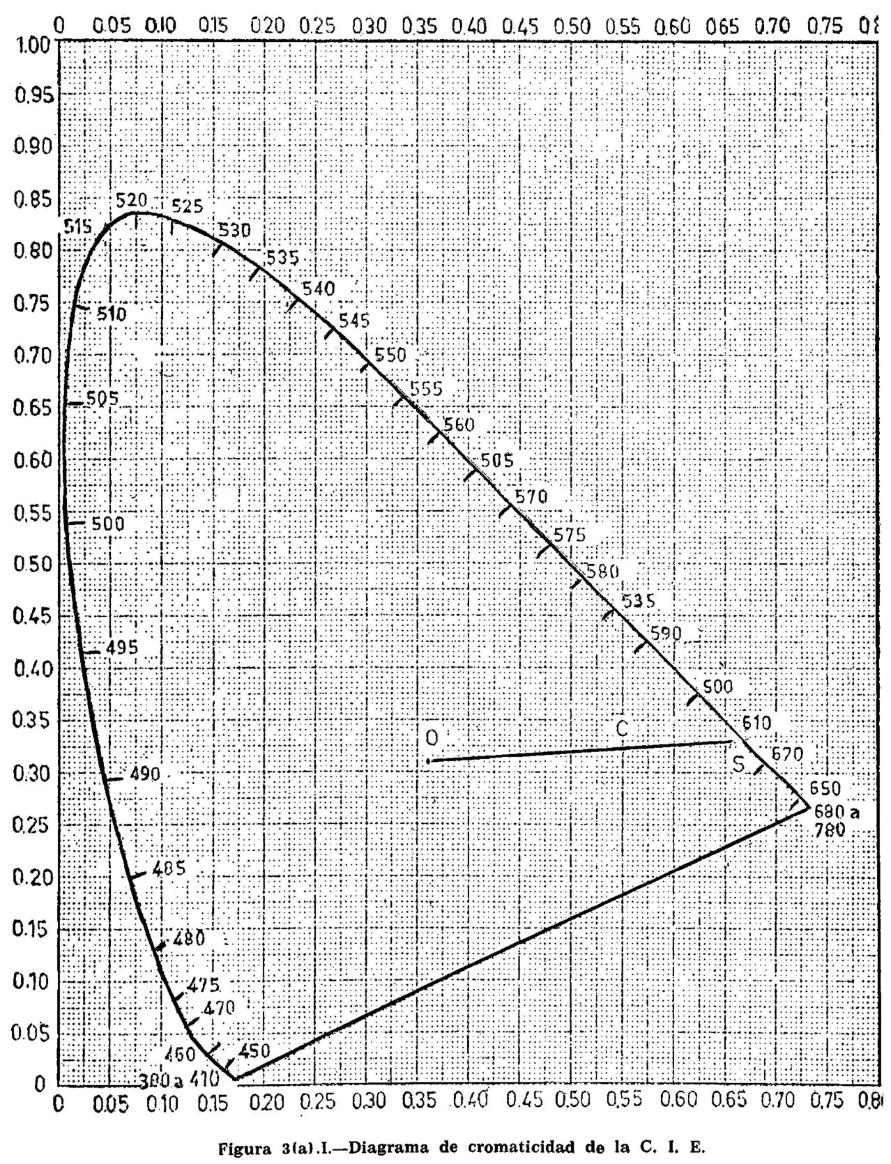 BOE.es - Documento consolidado BOE-A-1977-16116