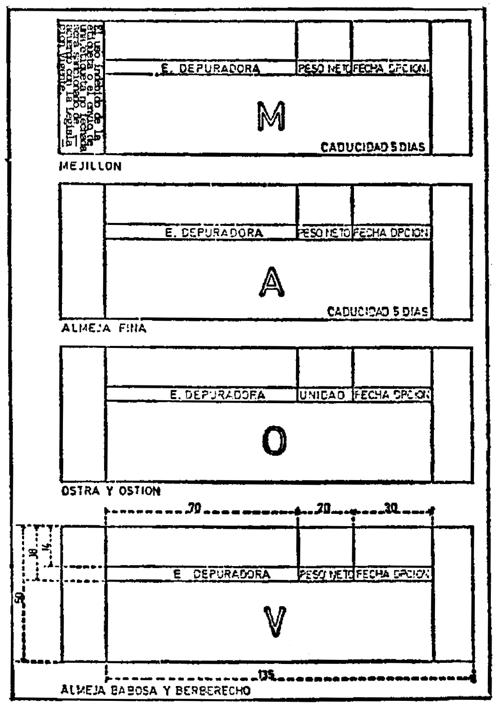 BOE.es - Documento BOE-A-1984-18430