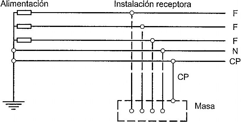 ITC-BT-08 | Sistemas de conexión del neutro y de las masas en redes de distribución de energía eléctrica | Reglamento Electrotécnico de Baja Tensión