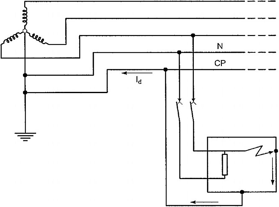 ITC-BT-24 | Instalaciones interiores o receptoras | Protección contra los contactos Directos e Indirectos | Reglamento Electrotécnico de Baja Tensión