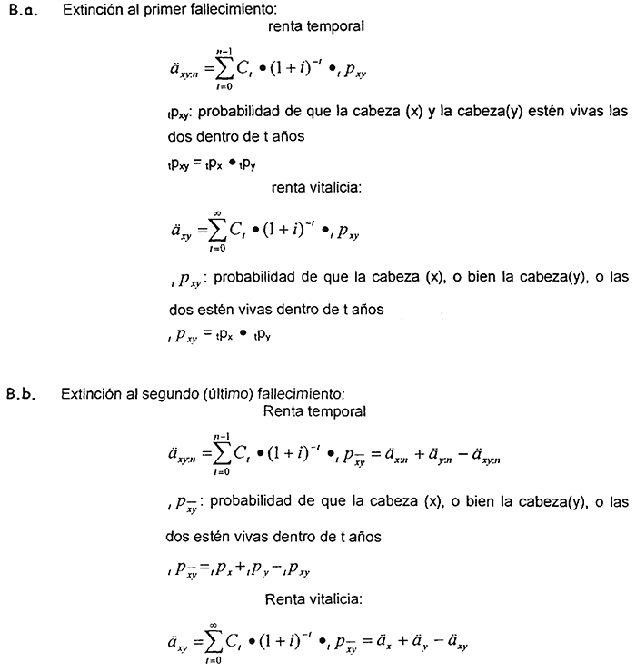 BOE.es - Documento BOE-A-2003-7253
