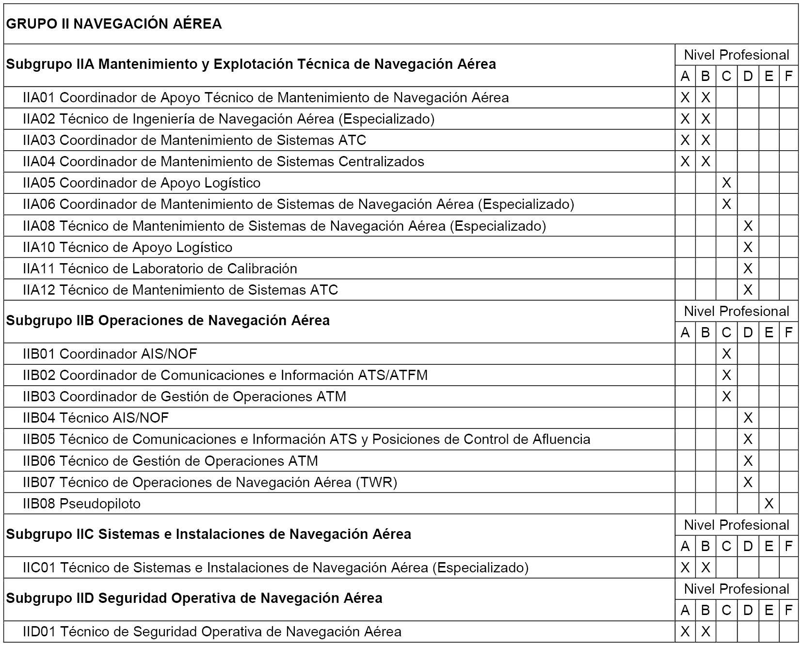 BOE.es - Documento BOE-A-2010-715