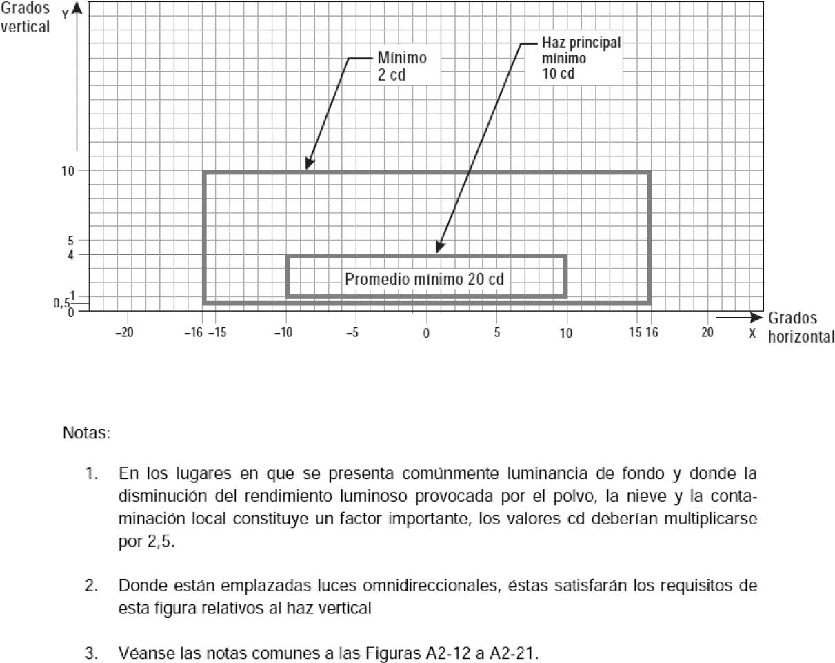 9c83283b5fcf BOE.es - Documento consolidado BOE-A-2009-9043