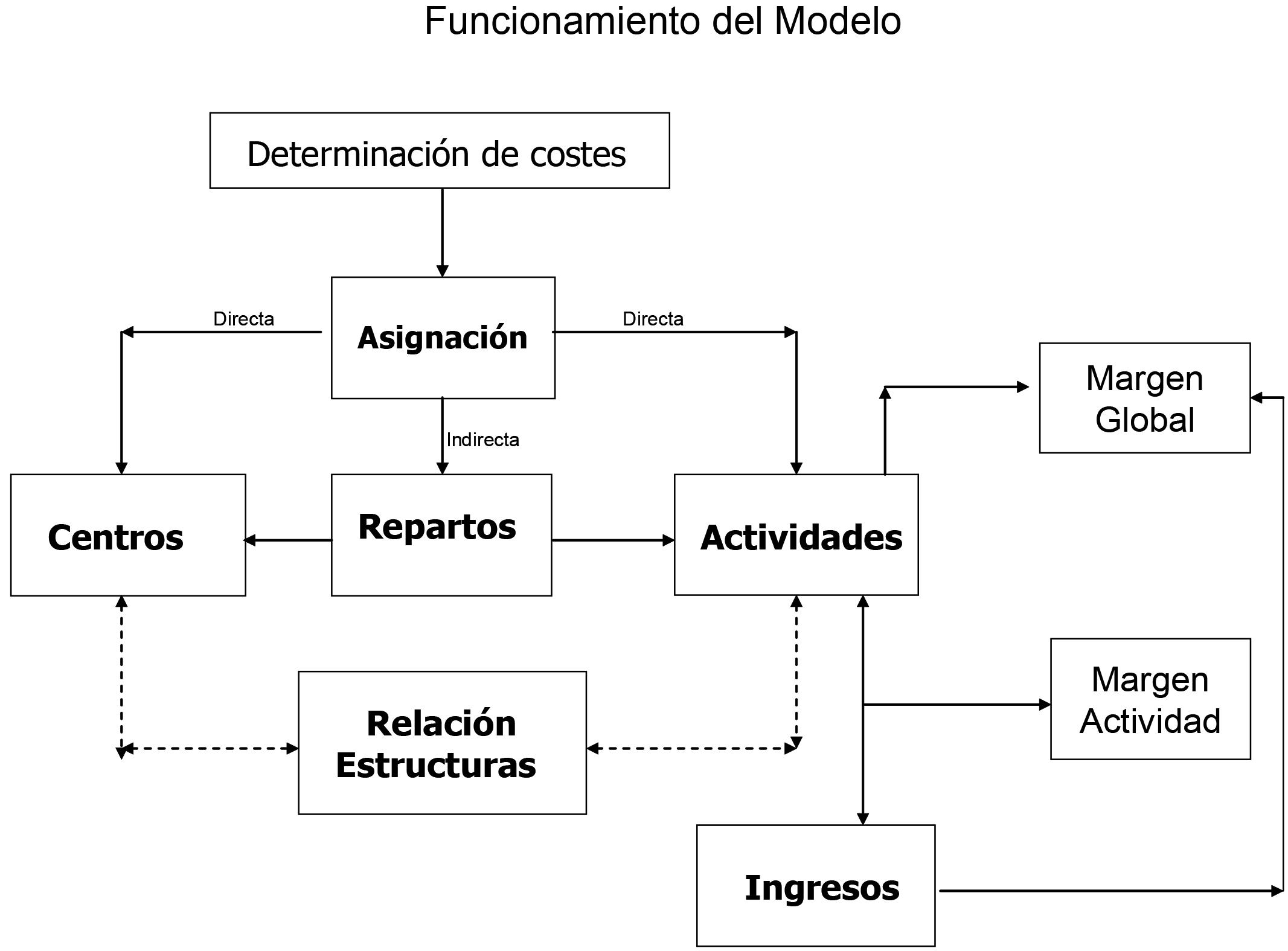 Boe Es Documento Boe A 2011 13514