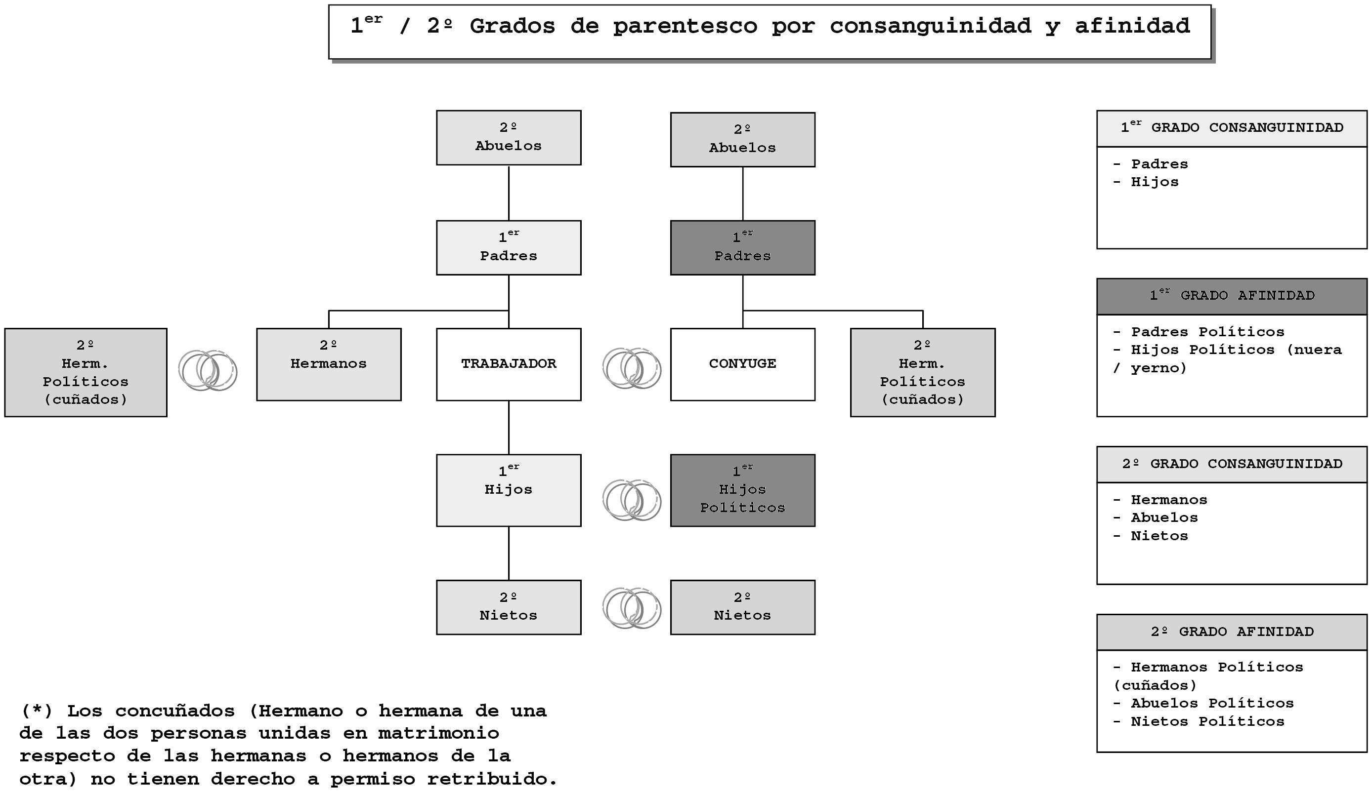 e7f3ce0cd8161 BOE.es - Documento BOE-A-2011-20326
