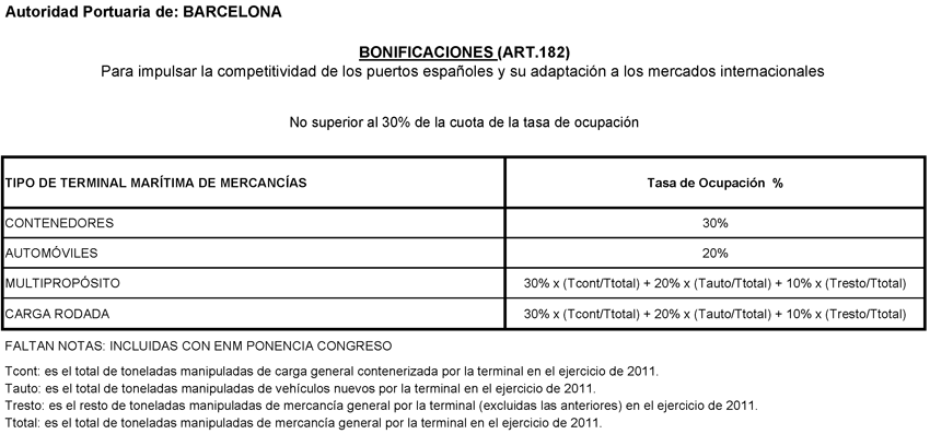 BOE.es - Documento consolidado BOE-A-2012-8745