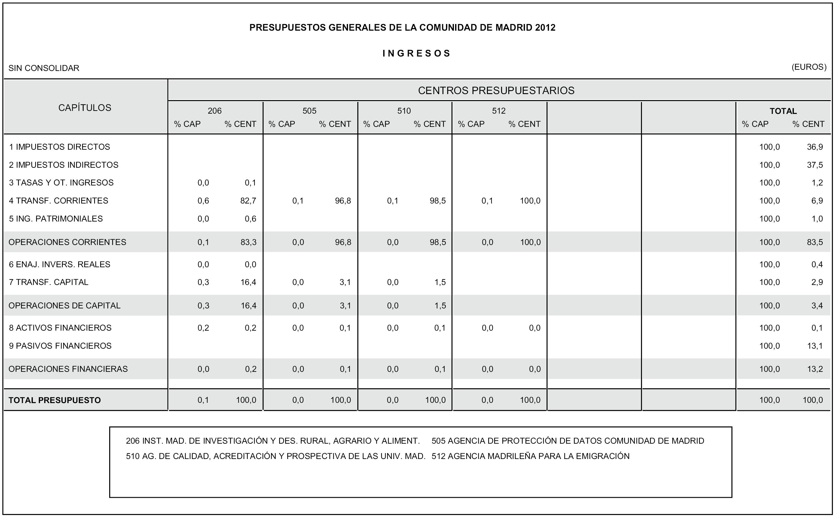 BOE.es - Documento BOE-A-2012-2979