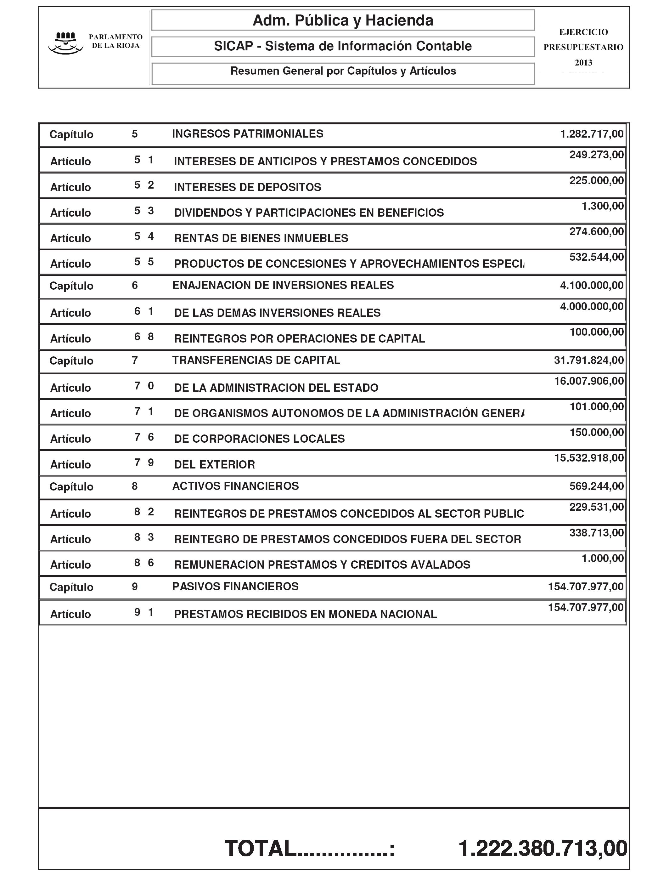 Boe Es Documento Boe A 2013 451