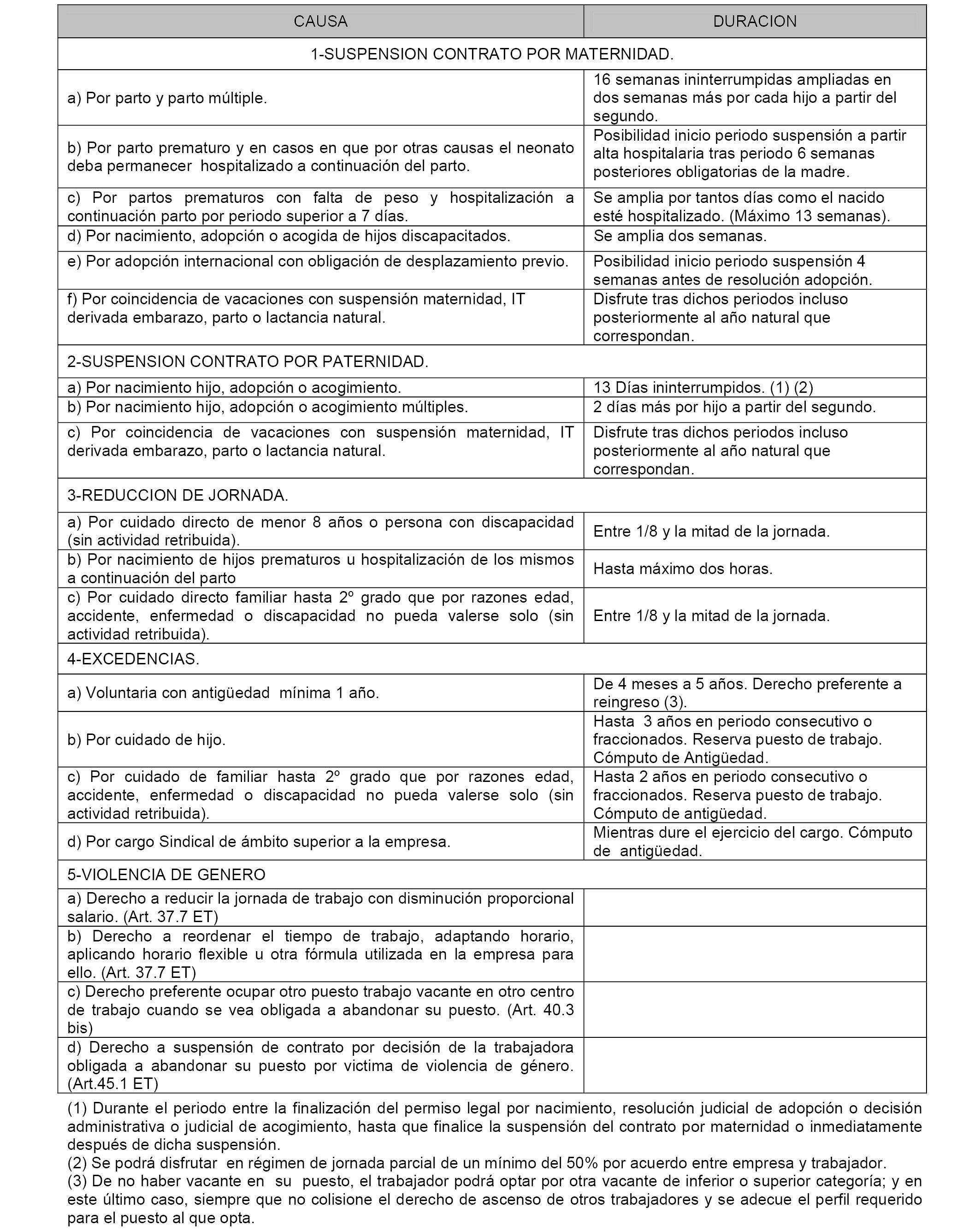 BOE.es - Documento BOE-A-2013-9117