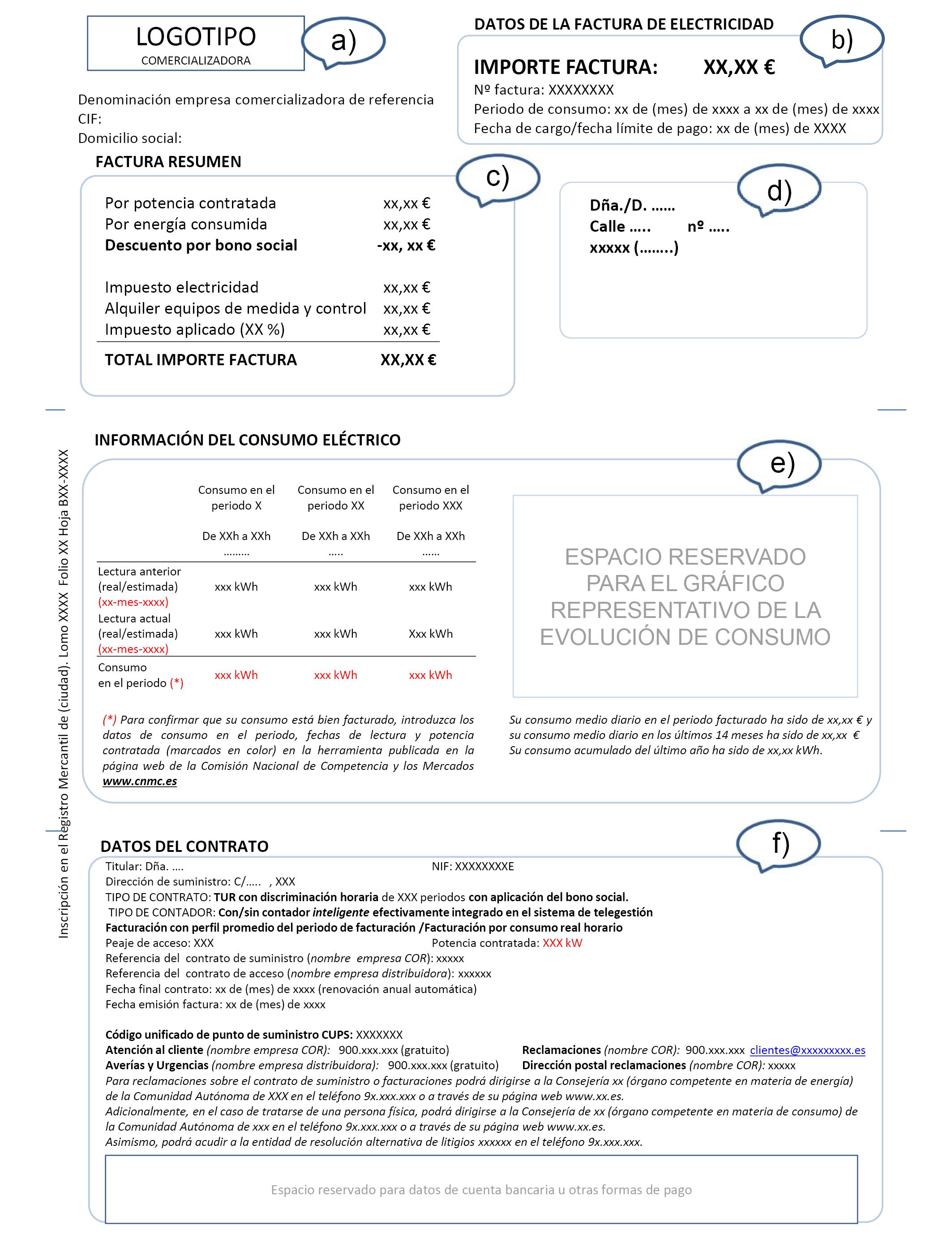 Las regulaciones de contratos por diferencia (obligaciones del proveedor de electricidad) 2014