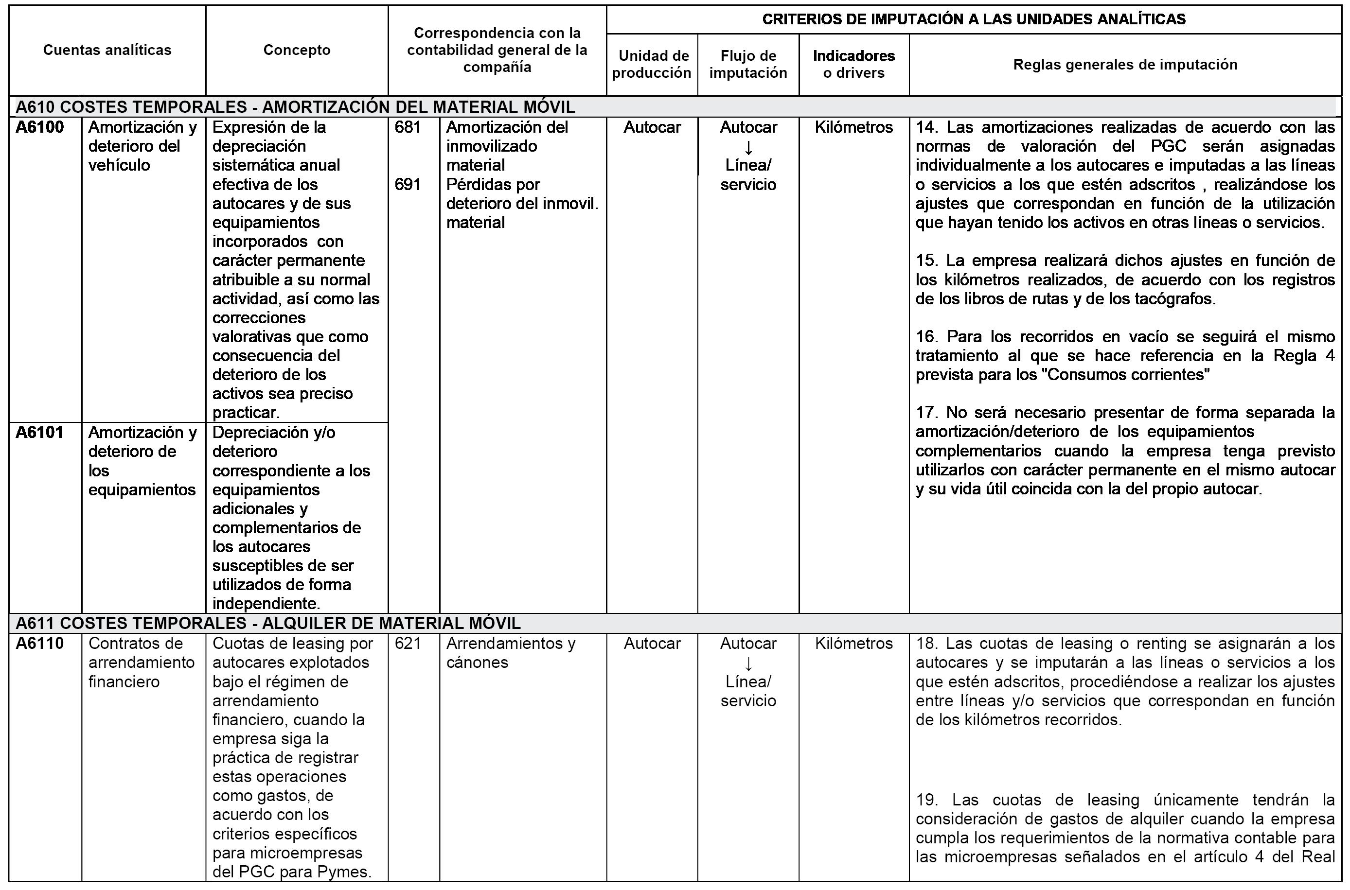 Boe Es Documento Boe A 2014 5826