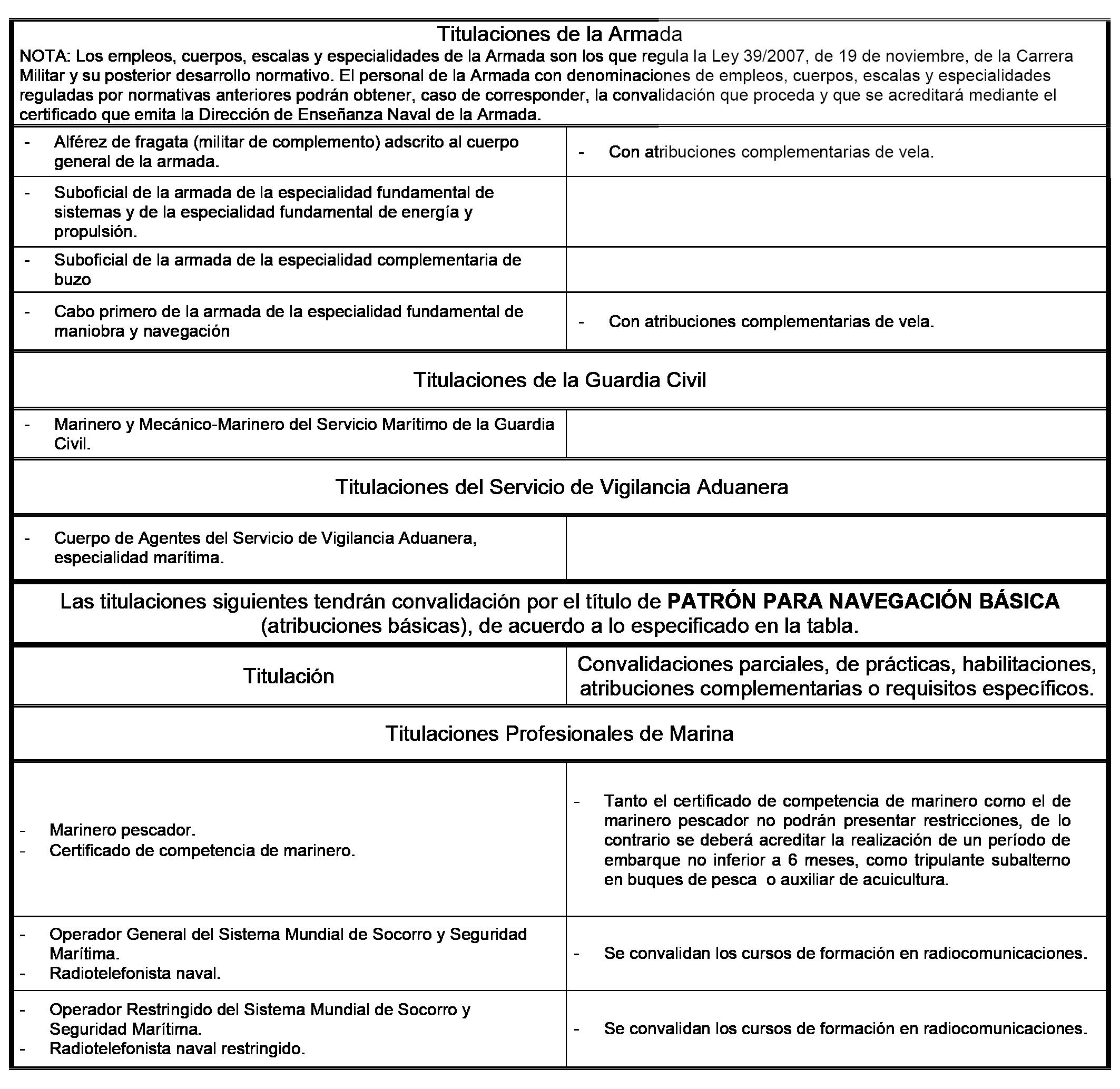 BOE.es - Documento BOE-A-2014-10344
