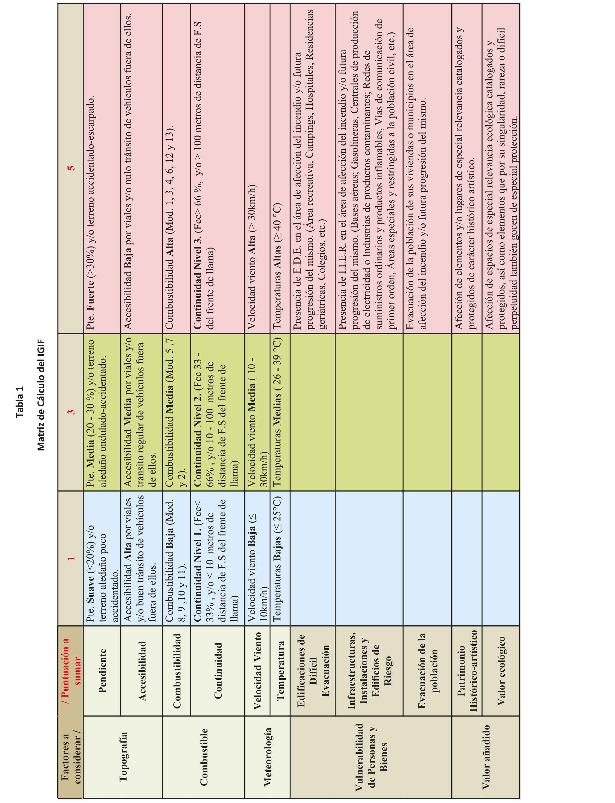 boees documento consolidado boe a 2014 11493