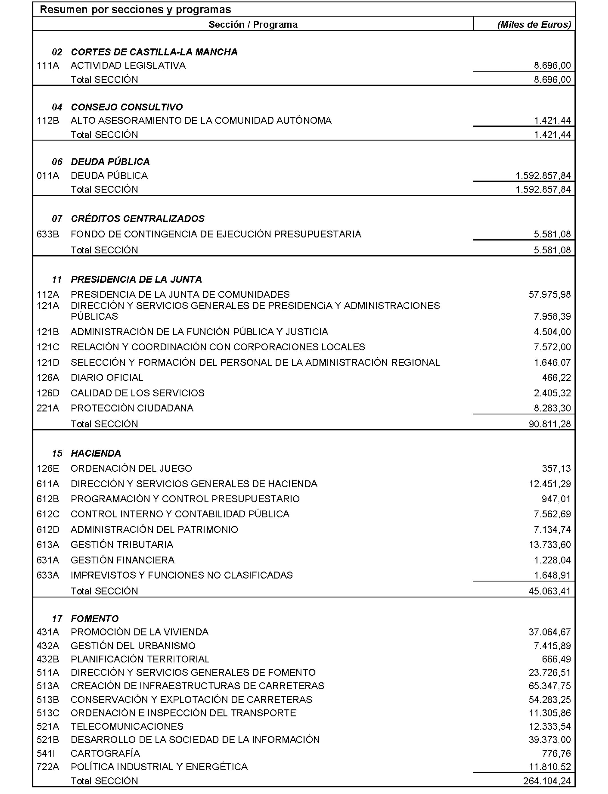 Fondo de contingencia presupuestaria