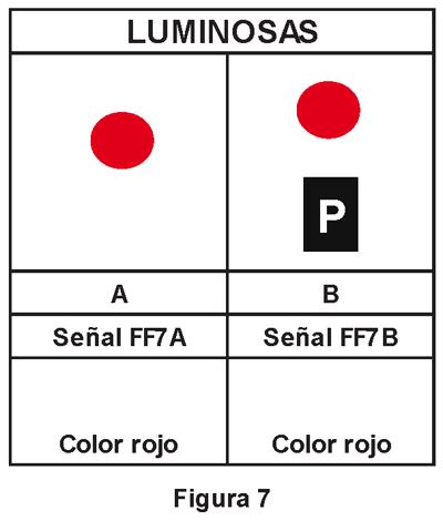 FF7AB