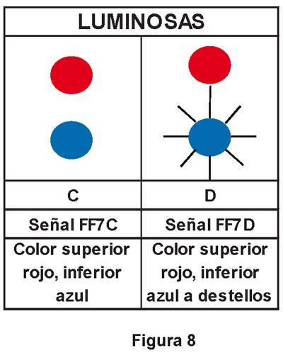 FF7CD