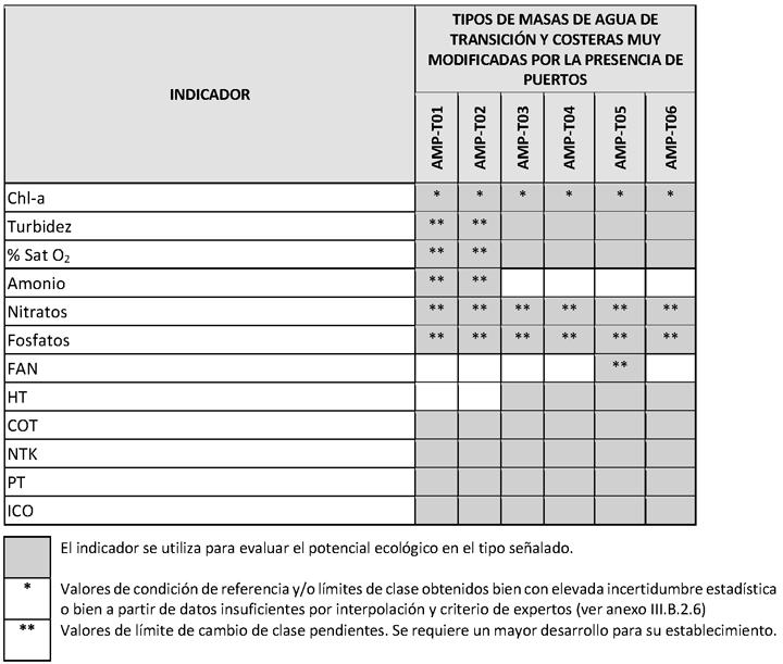 boees documento boe a 2015 9806