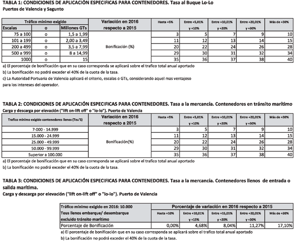 Plantilla presupuesto reforma vivienda great with for Presupuesto reforma vivienda