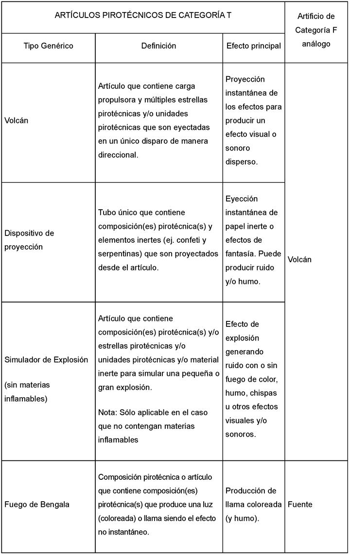 BOE.es - Documento consolidado BOE-A-2015-12054