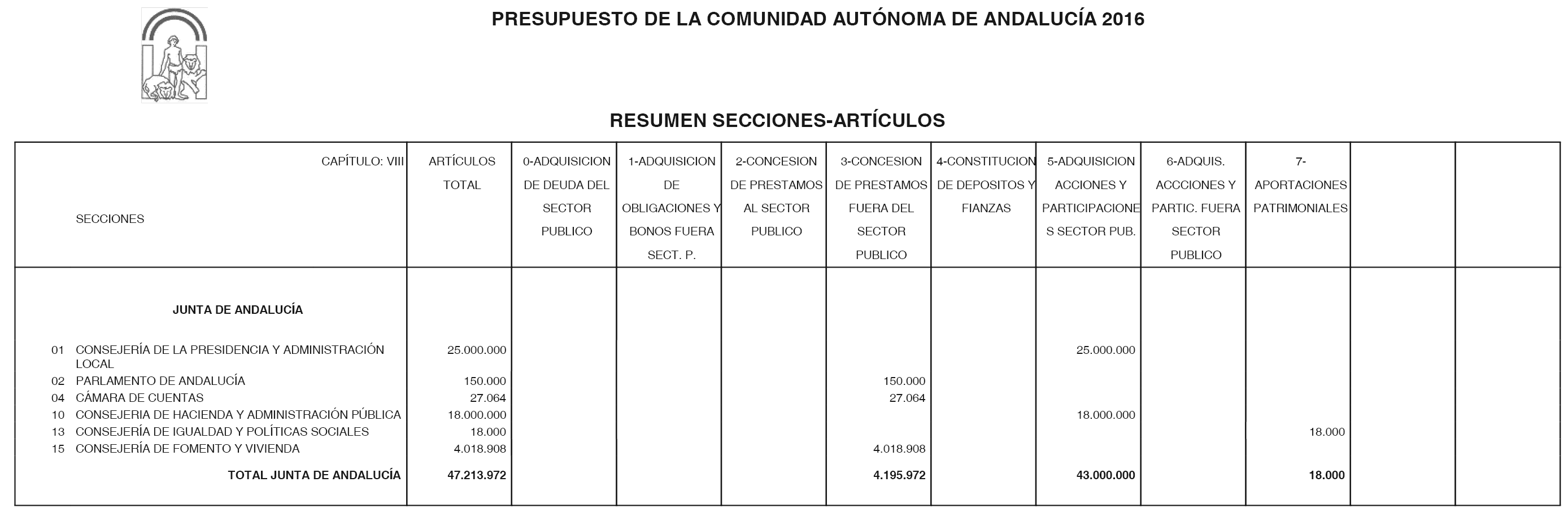 Excepcional Reanudar Las Ventas Fuera Regalo - Ejemplo De Colección ...