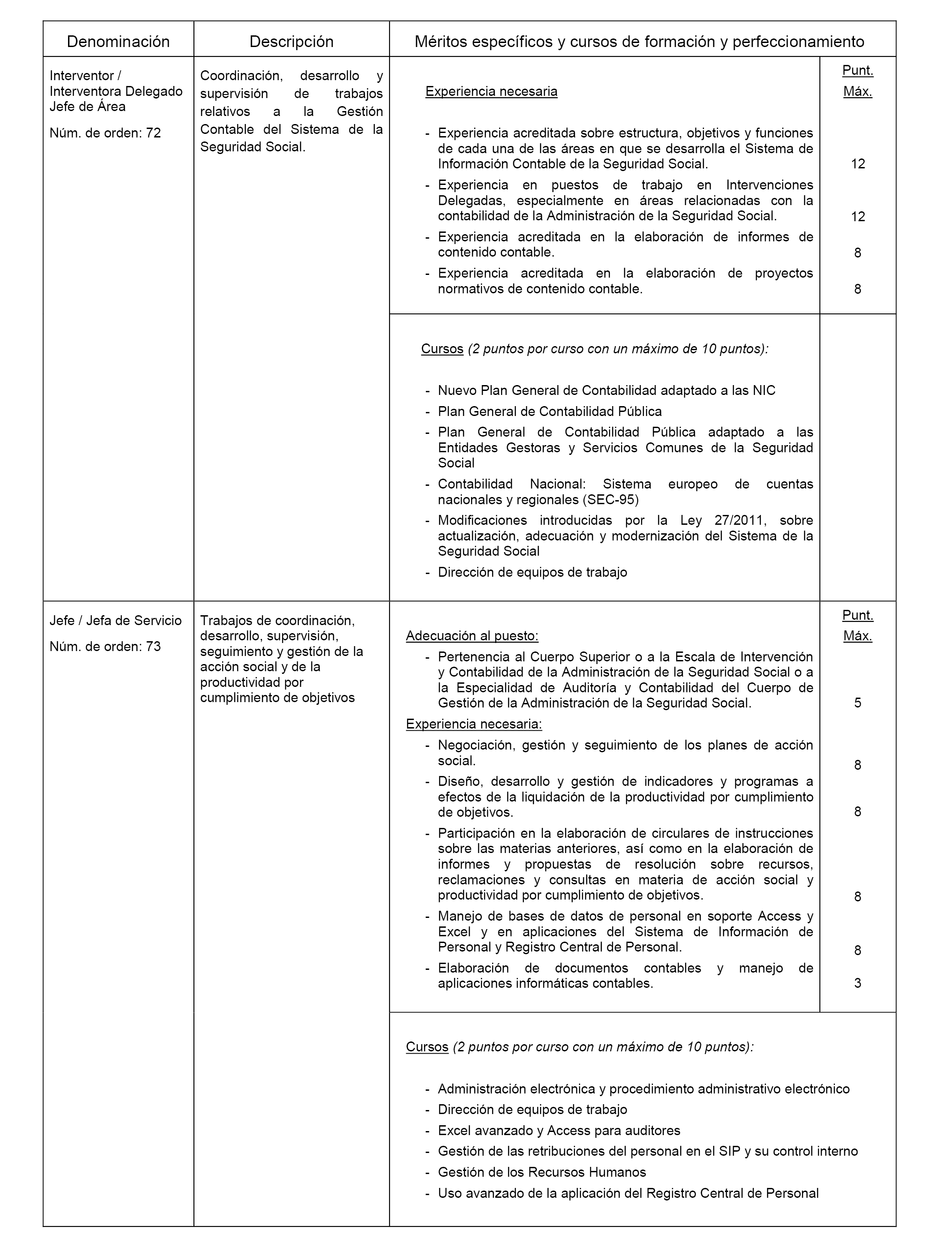 BOE.es - Documento BOE-A-2016-5463
