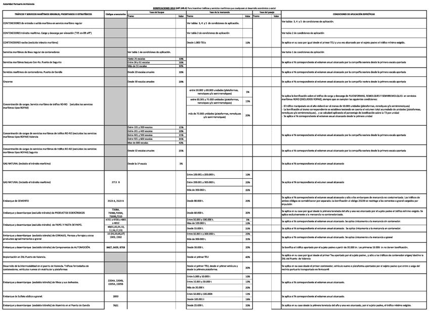 BOE.es - Documento consolidado BOE-A-2015-11644
