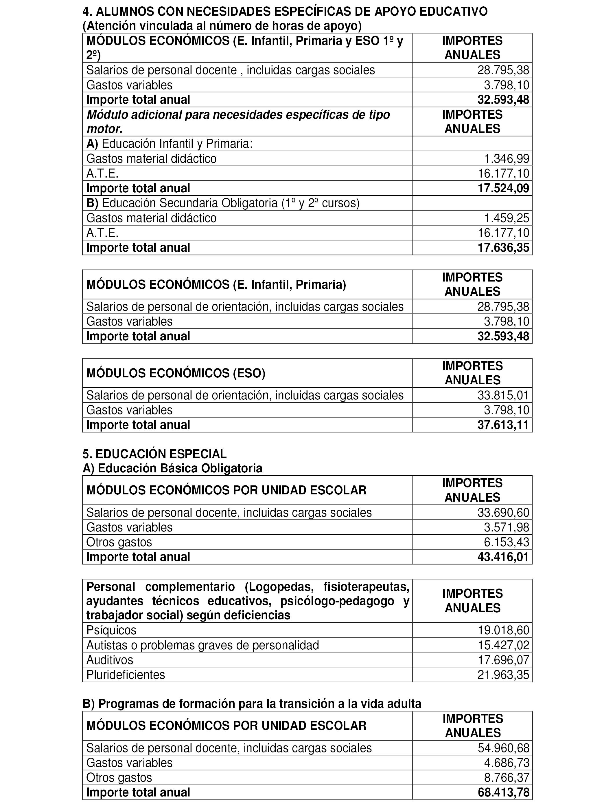 BOE.es - Documento BOE-A-2016-6723