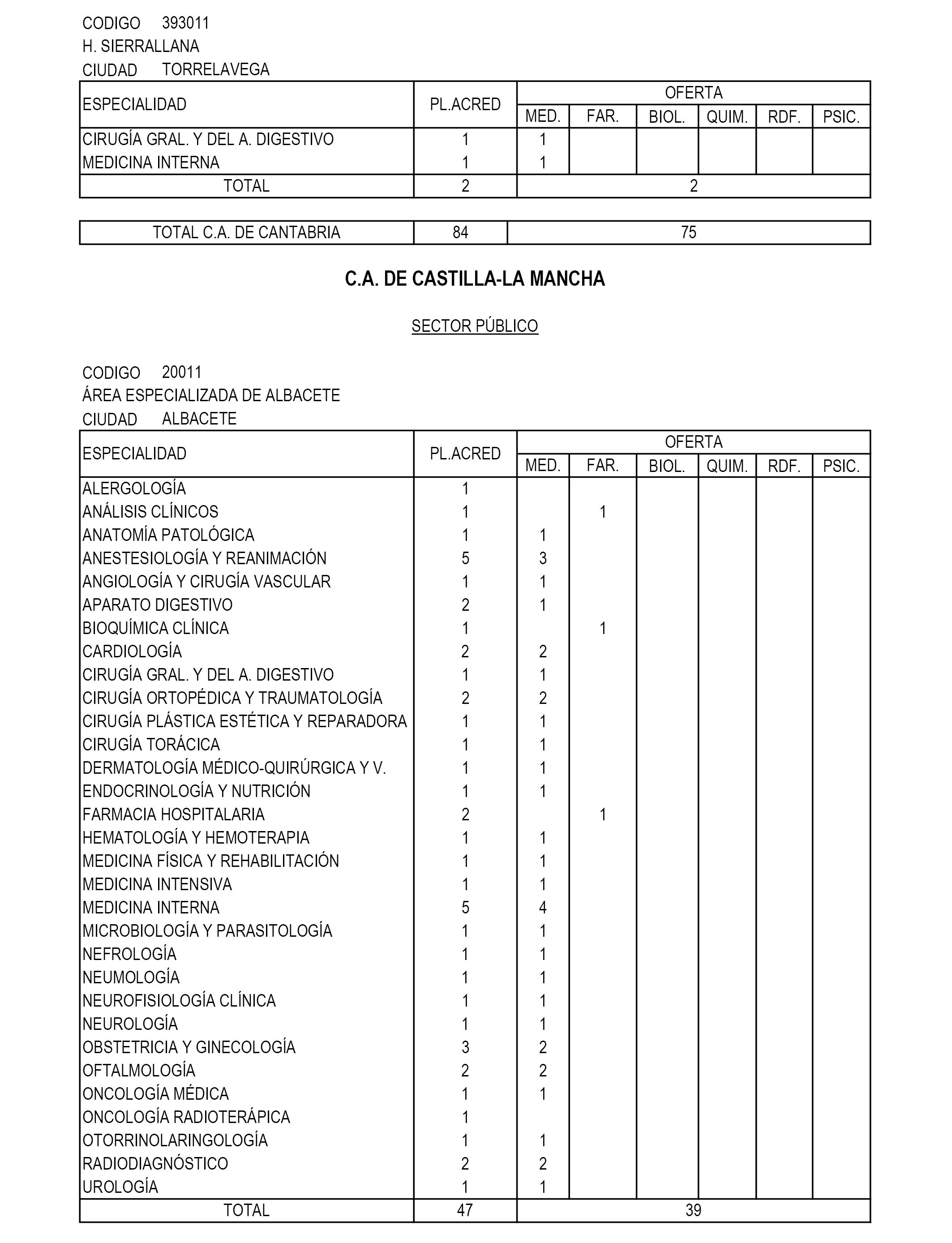 BOE.es - Documento BOE-A-2016-8391
