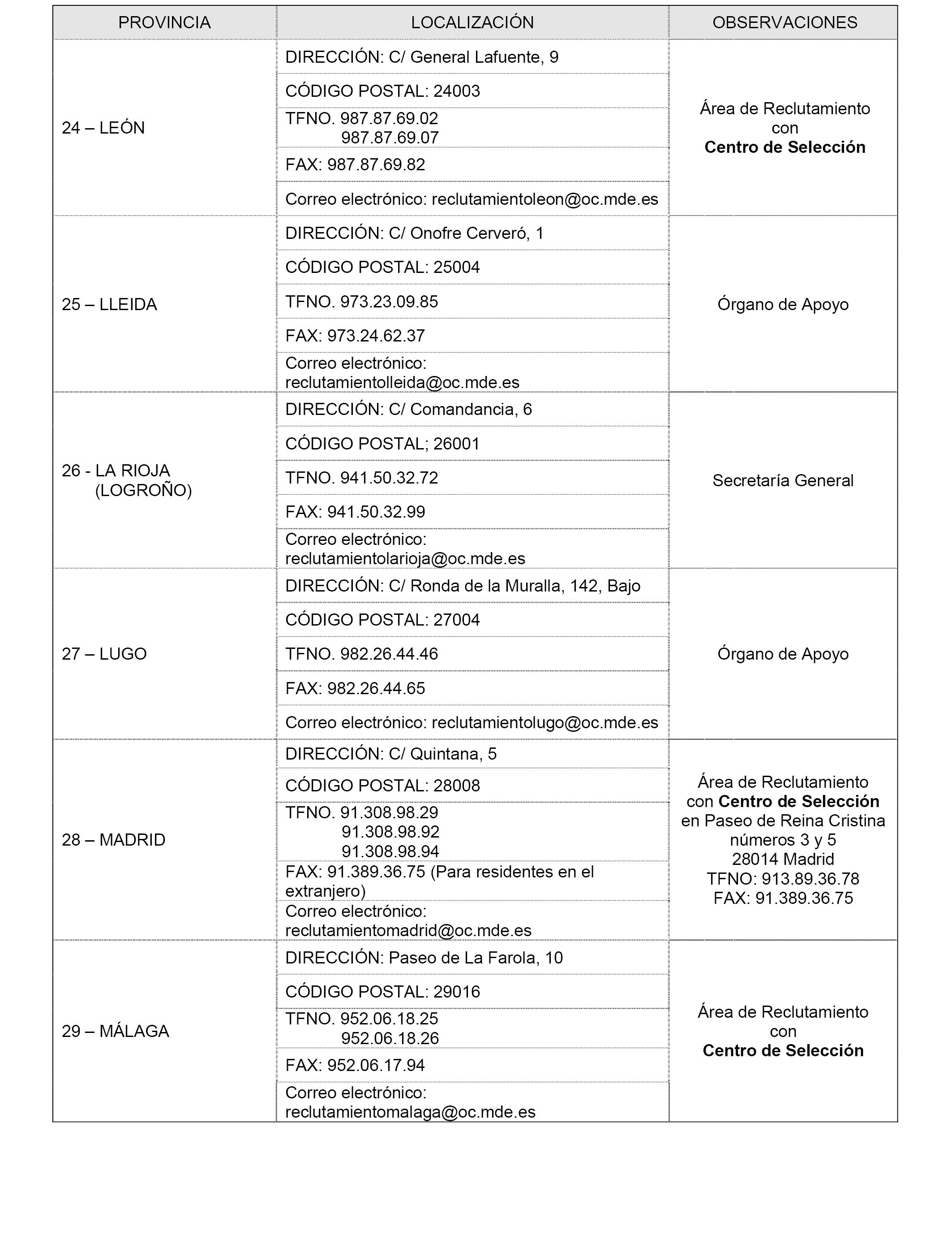 BOE.es - Documento BOE-A-2016-9032