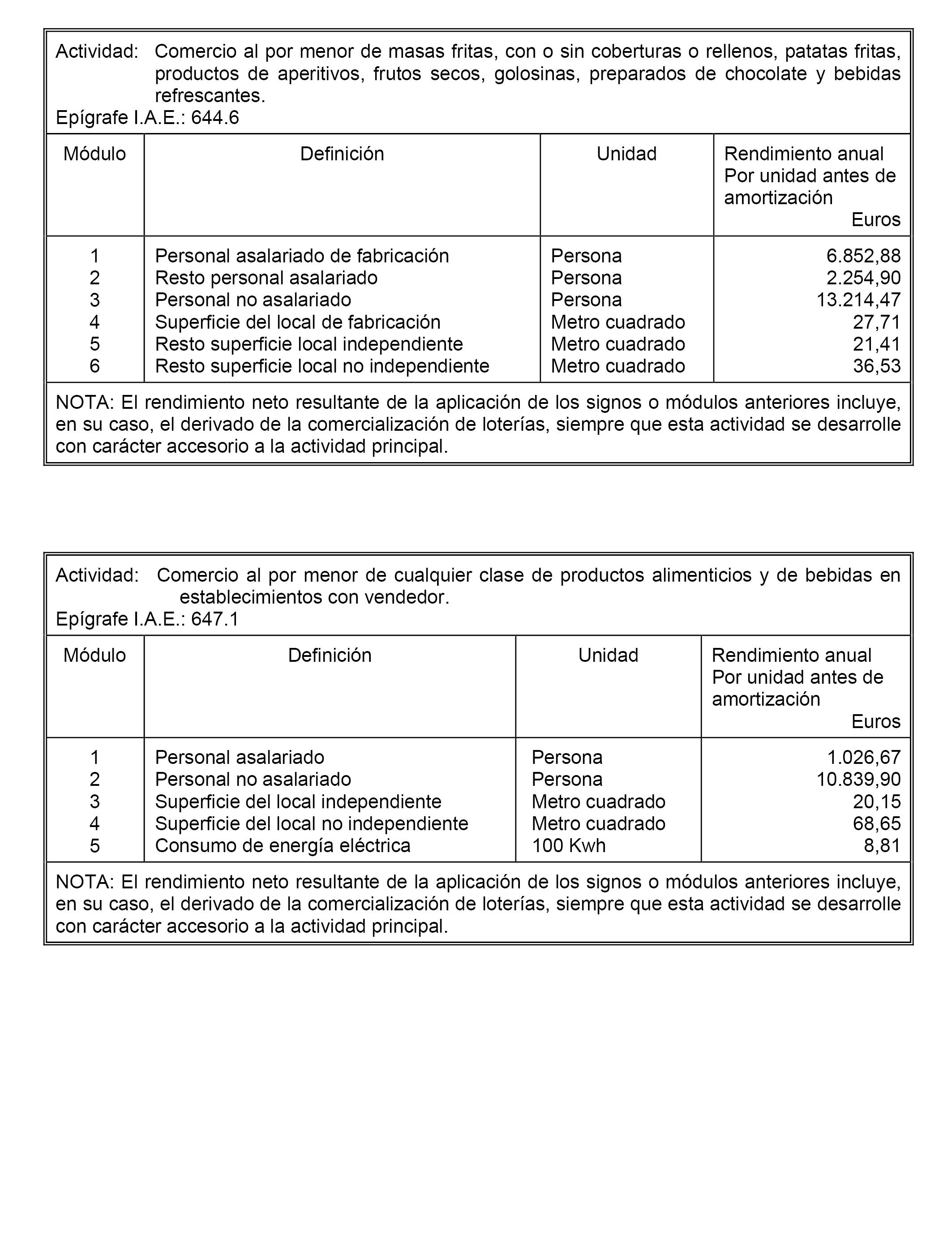 Documento boe a 2016 11252 for Contrato empleada hogar