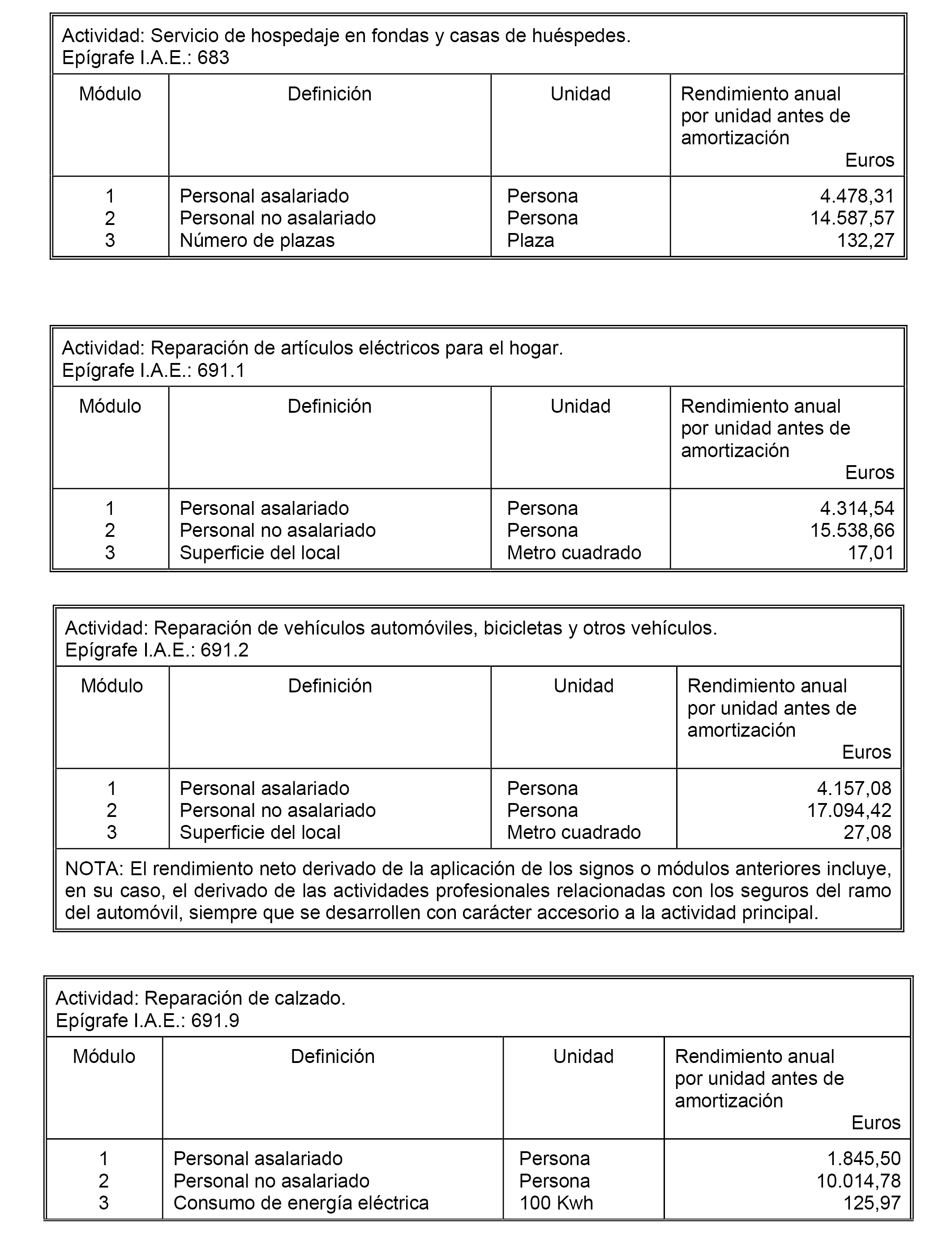 BOE.es - Documento BOE-A-2016-11252