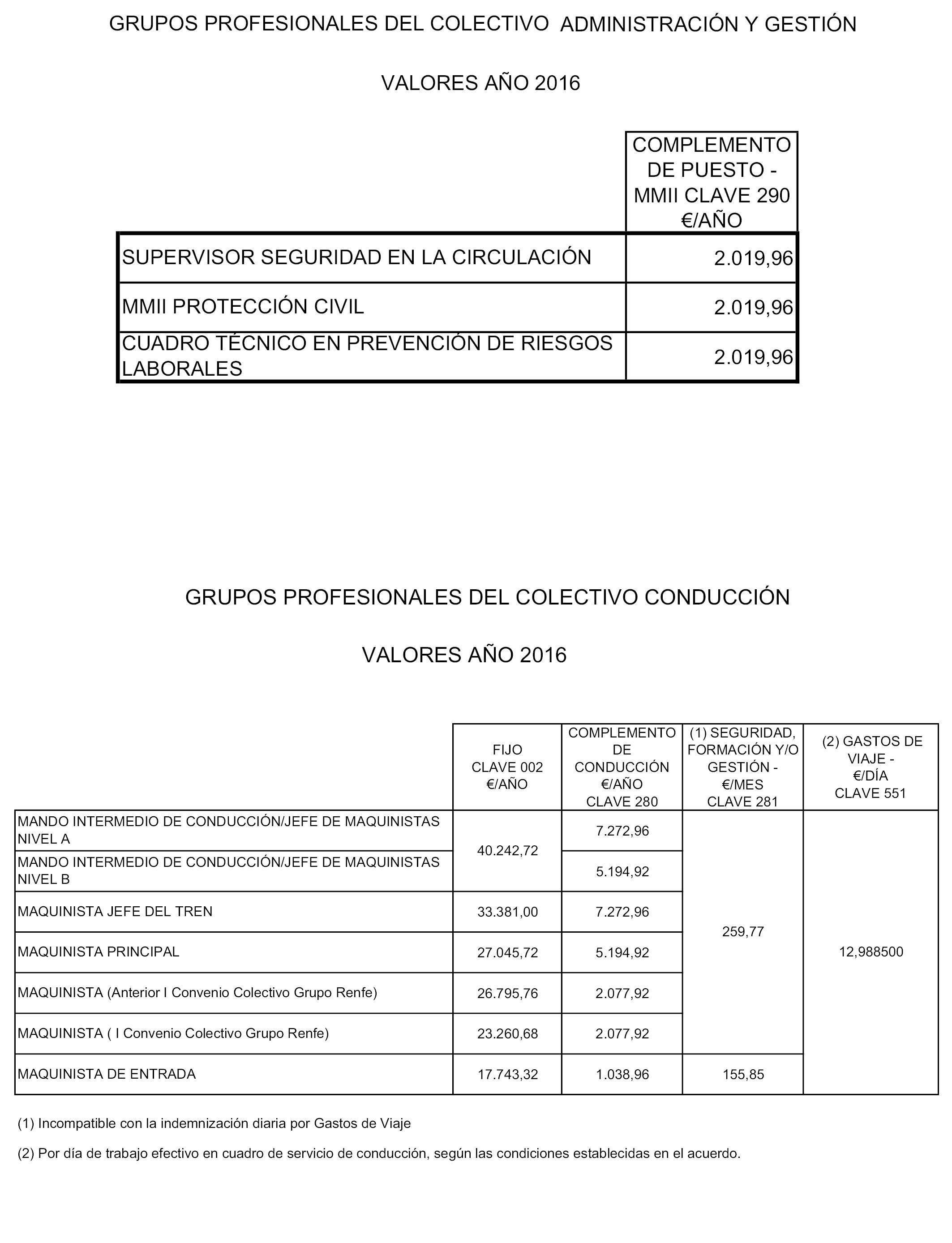 BOE.es - Documento BOE-A-2016-11270