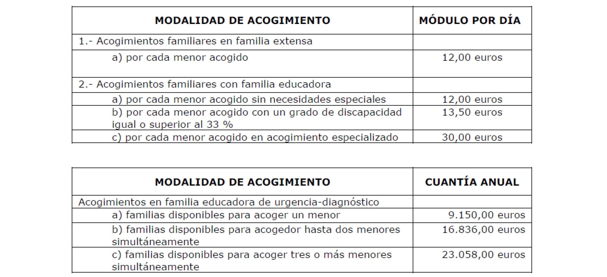 Excelente Reanudar Habilidades De Venta Modelo - Colección De ...