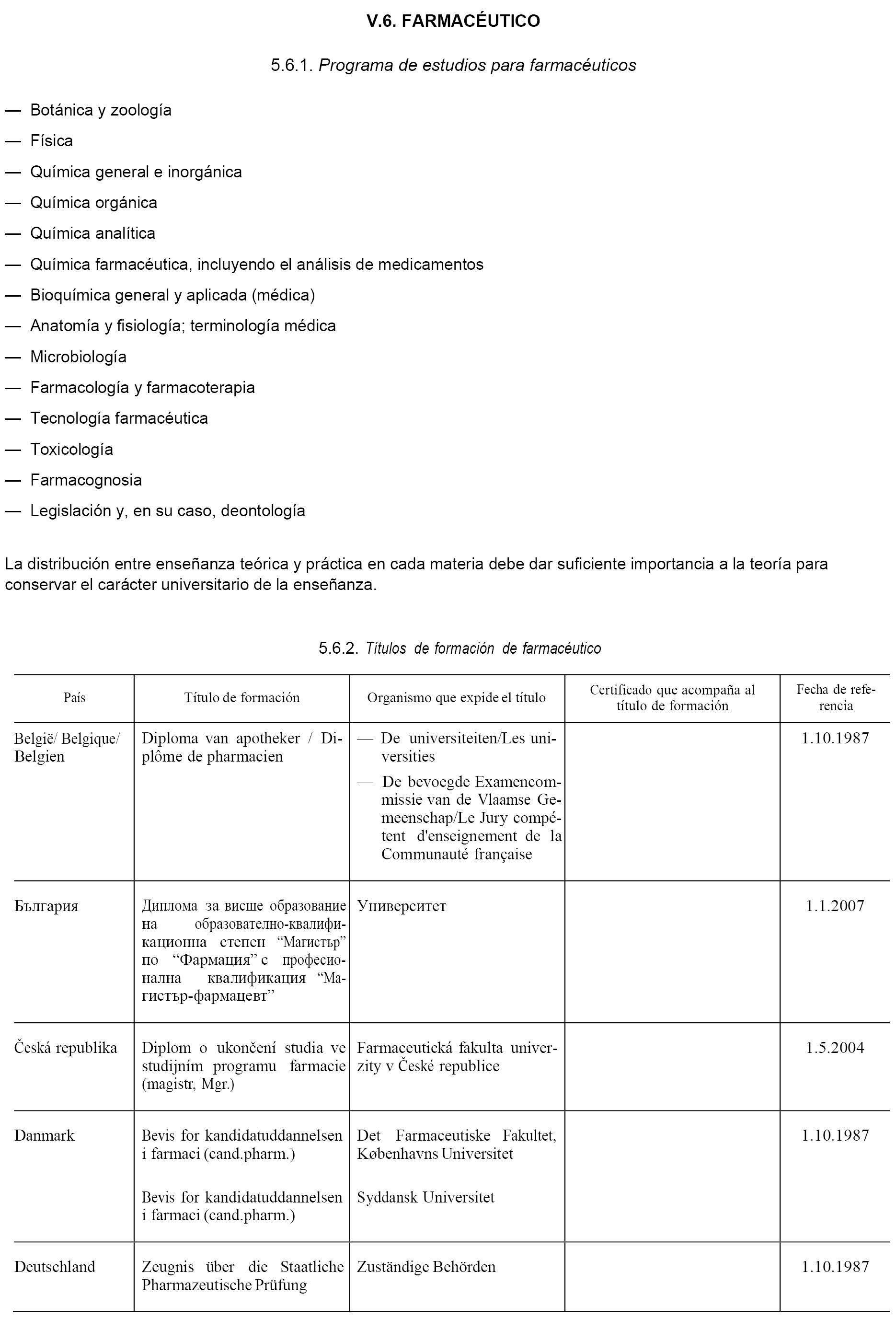 Boe Es Documento Boe A 2017 6586