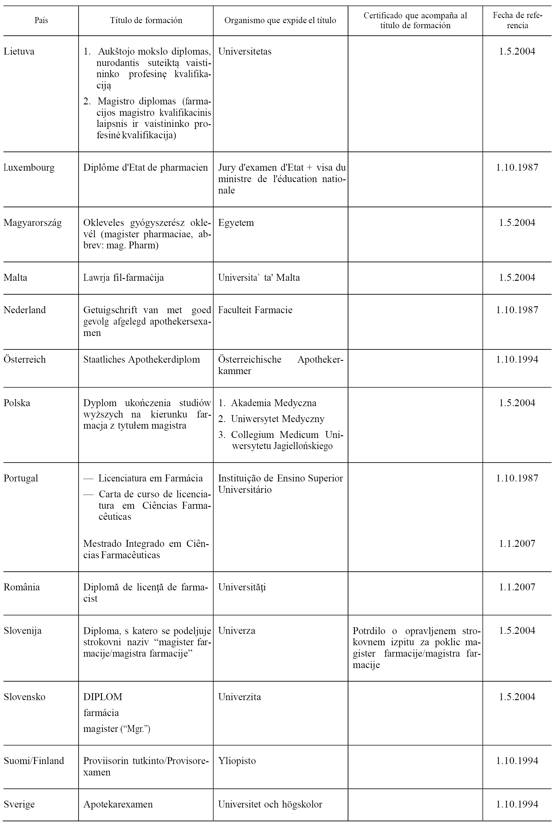 BOE.es - Documento consolidado BOE-A-2017-6586