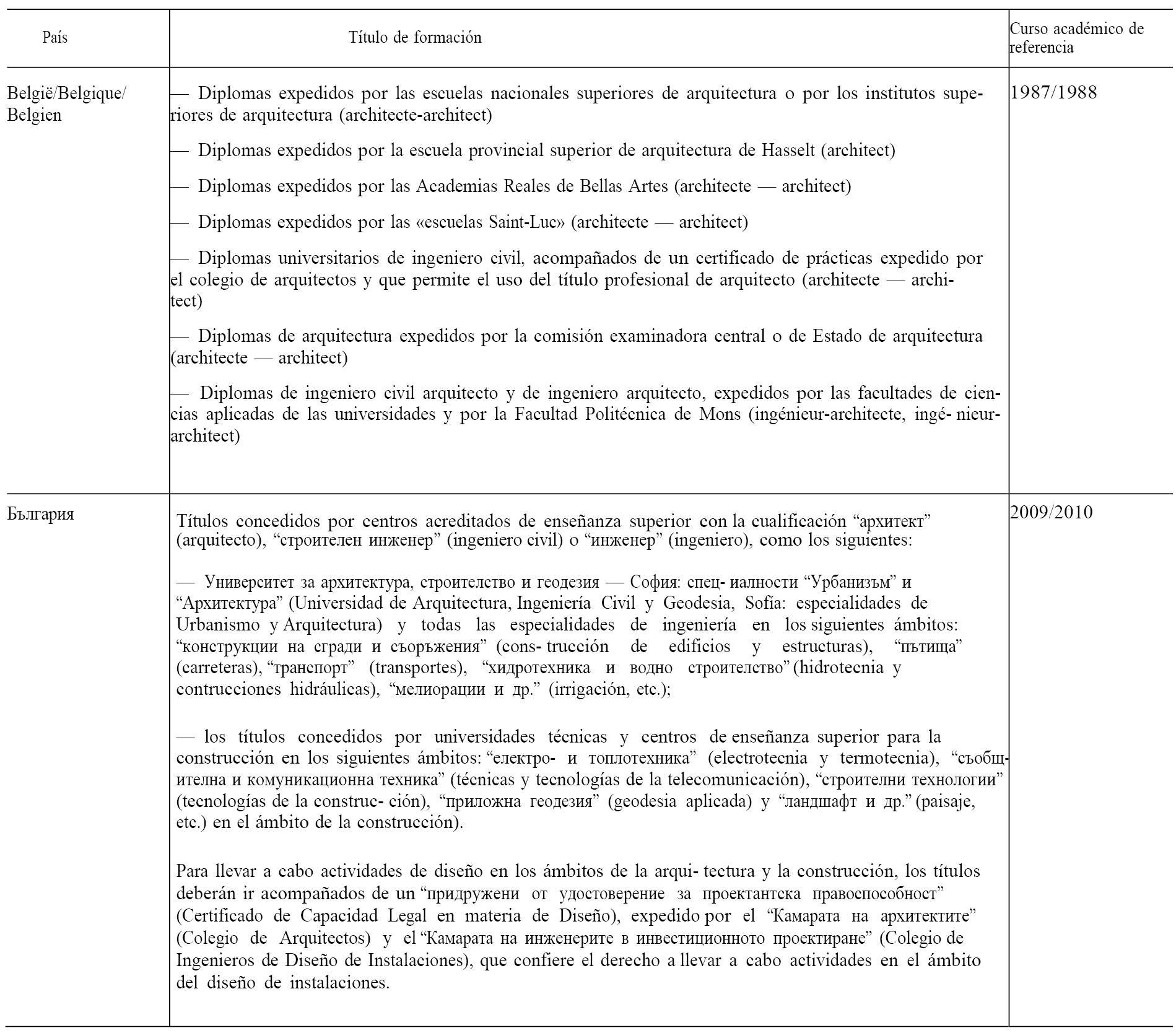 Único Reanudar Ingeniero Civil Inspiración - Colección De Plantillas ...