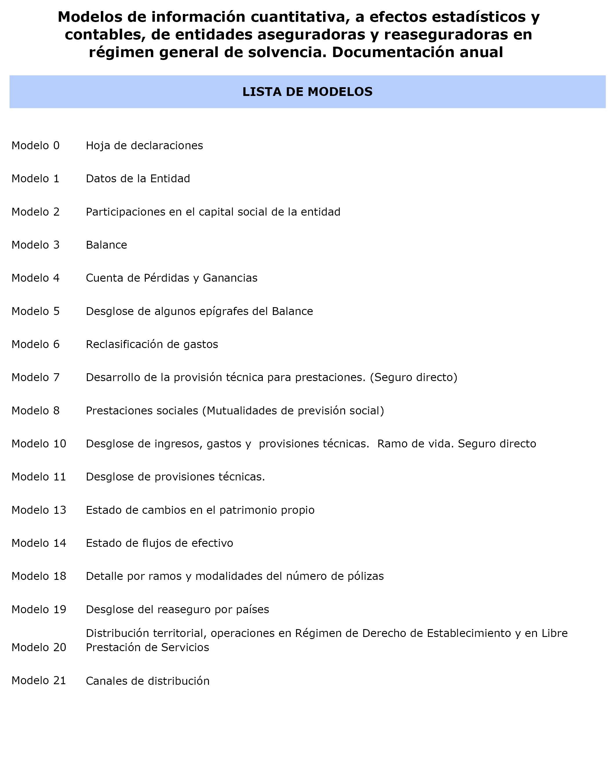 BOE.es - Documento BOE-A-2017-6899