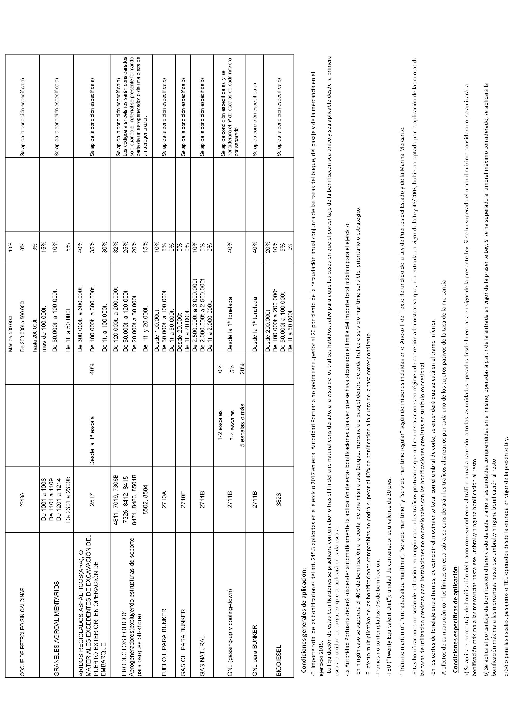 Como Se Escribe 91 En Numeros Romanos boe.es - documento consolidado boe-a-2017-7387