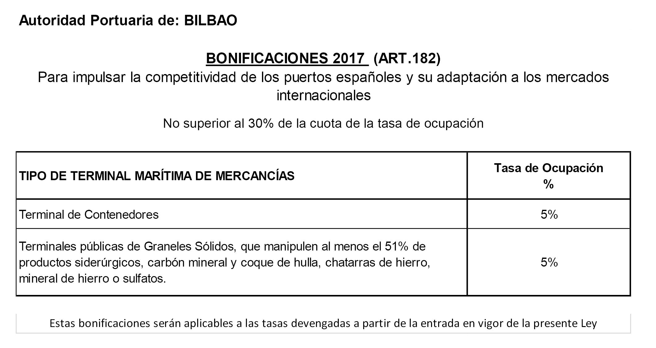 c8d7ff28c9 BOE.es - Documento consolidado BOE-A-2017-7387