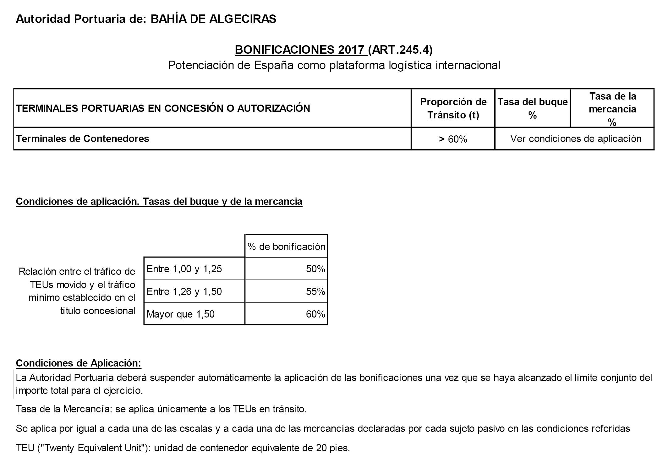 BOE.es - Documento consolidado BOE-A-2017-7387