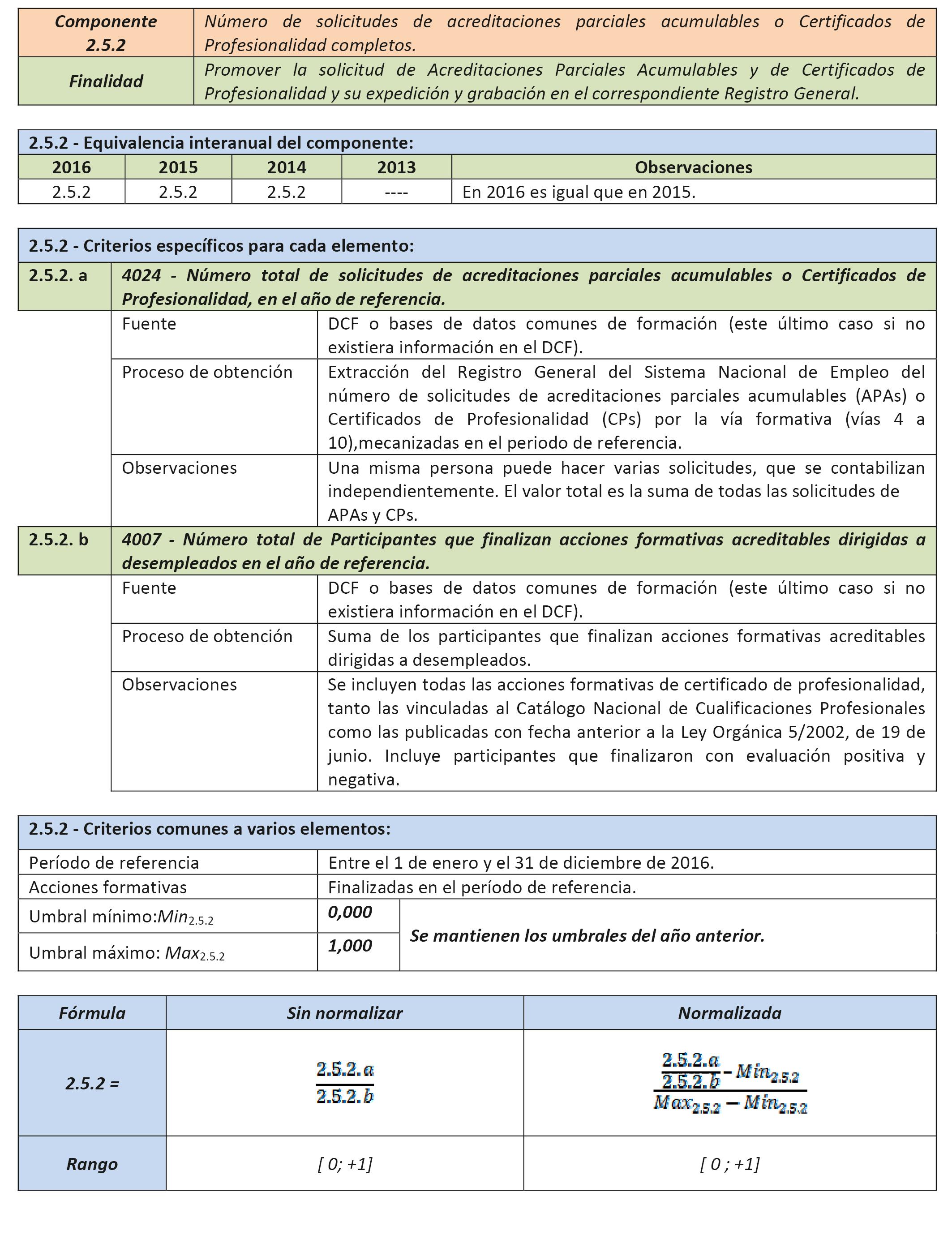 BOE.es - Documento BOE-A-2017-7517