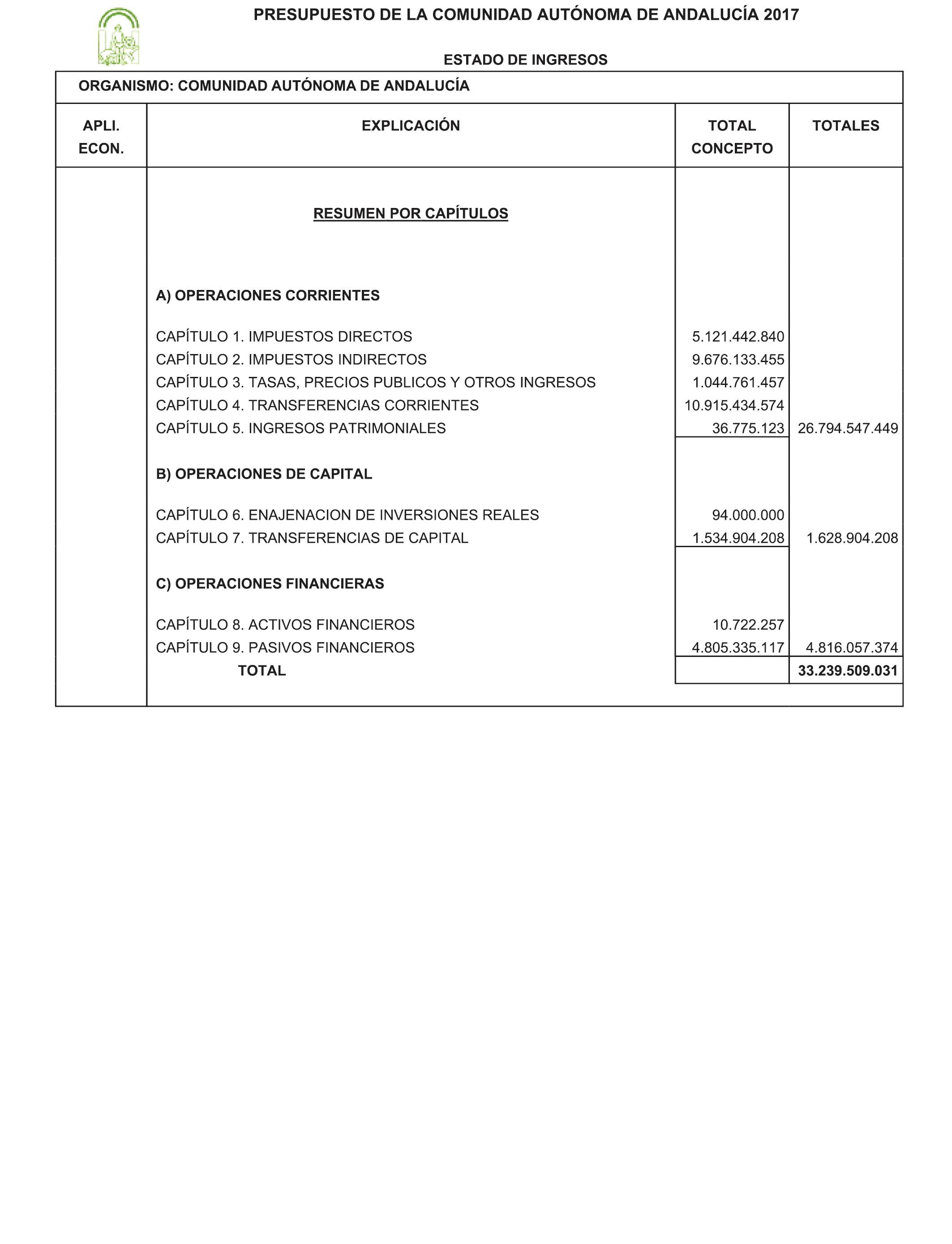 BOE.es - Documento BOE-A-2017-658