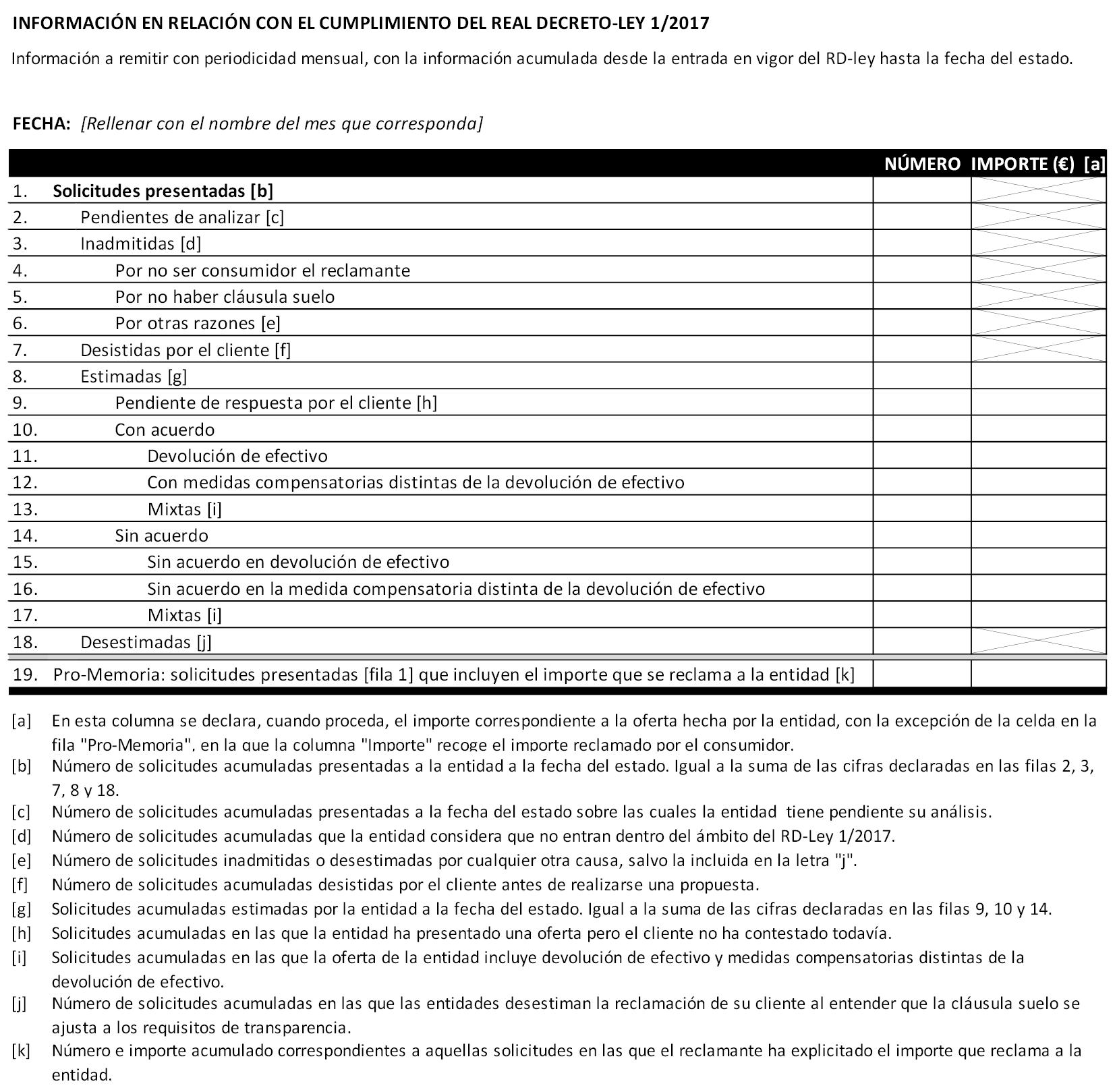 BOE.es - Documento BOE-A-2017-9130