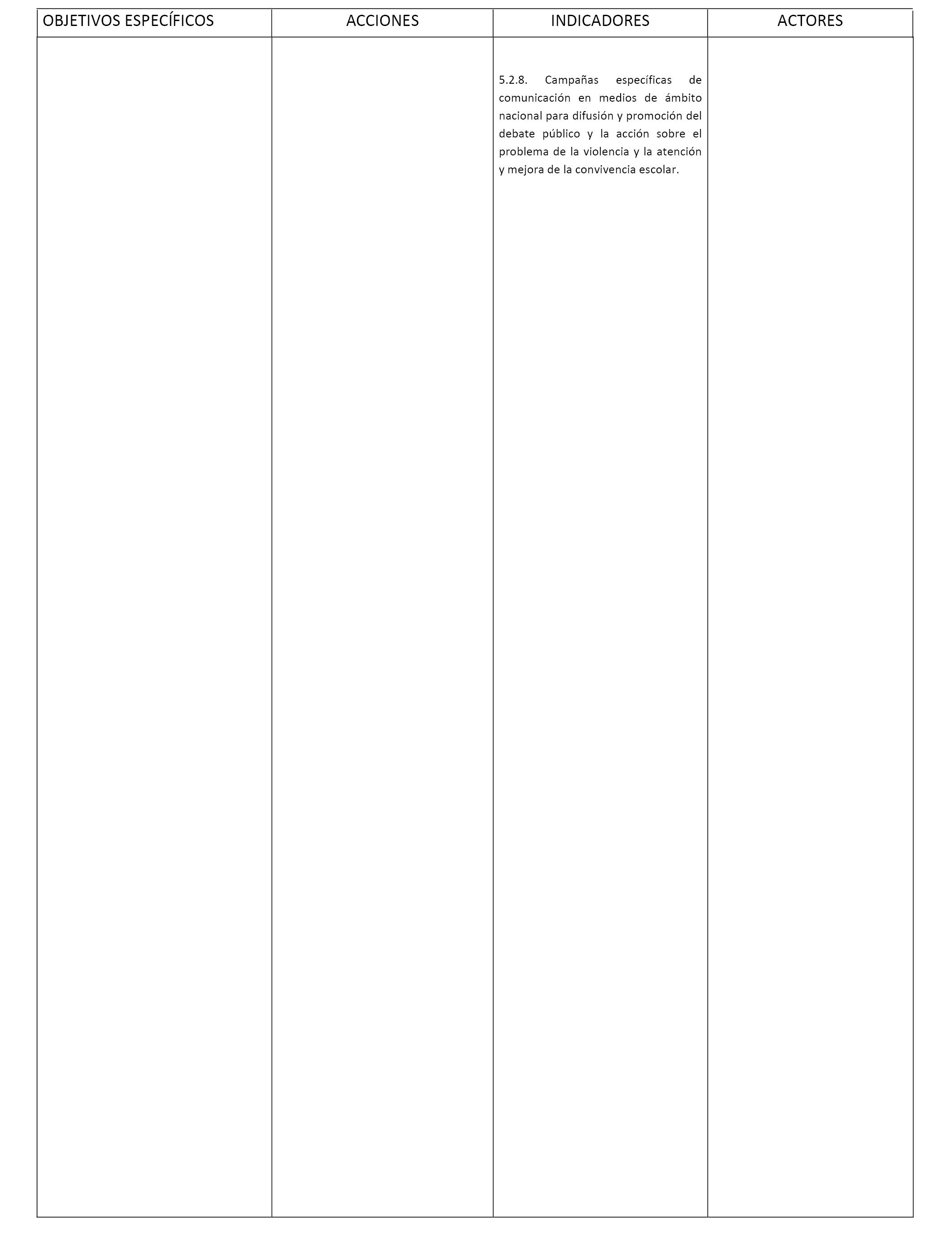 Berühmt Brettauflösungsvorlagen Galerie - Beispielzusammenfassung ...
