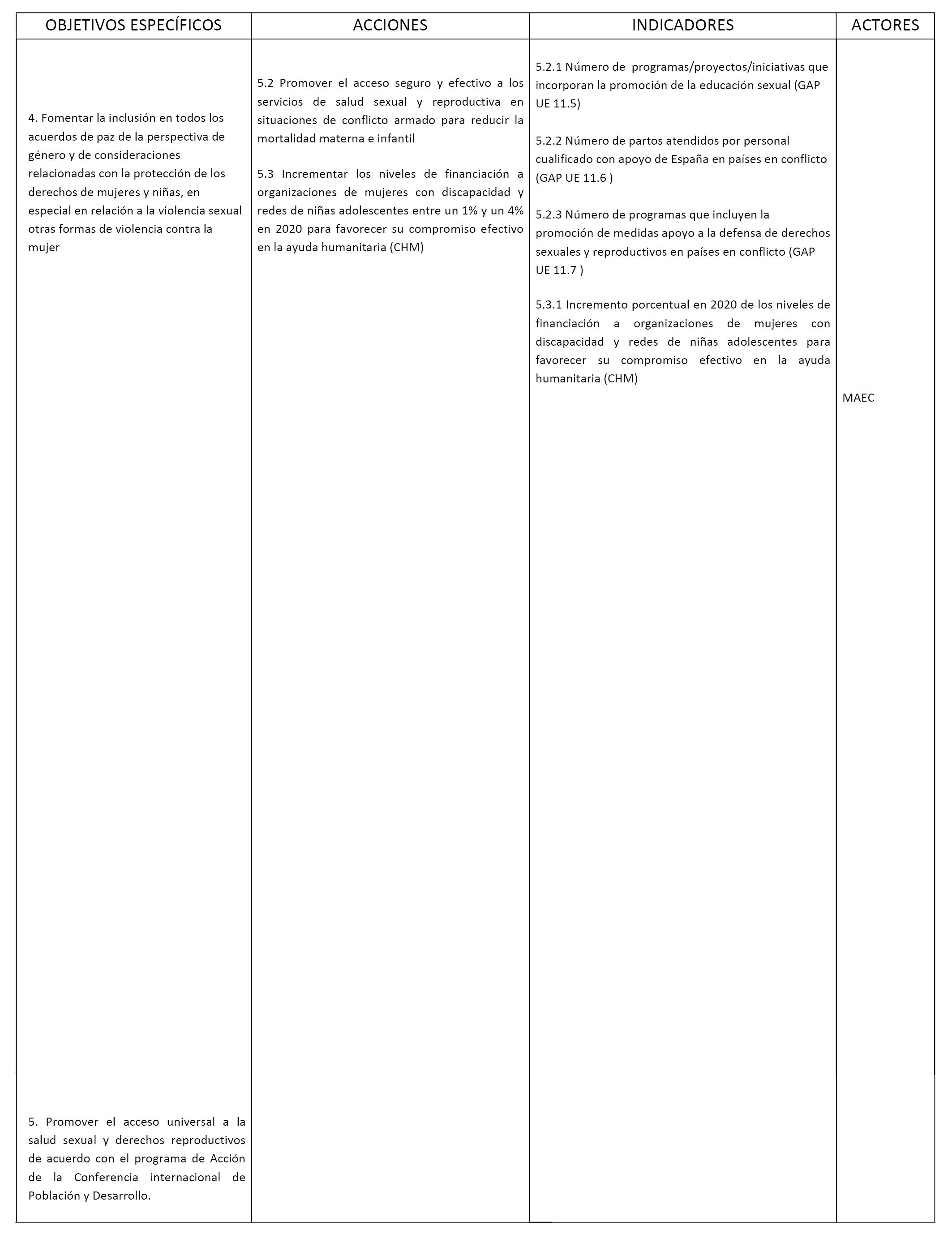 BOE.es - Documento BOE-A-2017-10517