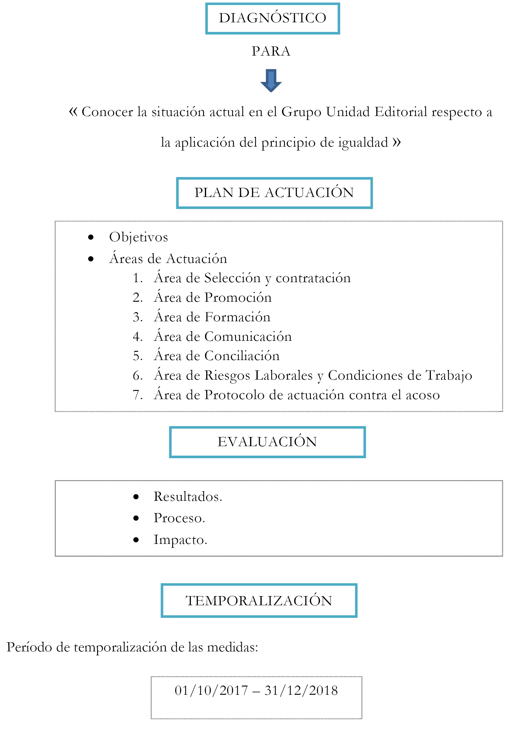 BOE.es - Documento BOE-A-2017-11521