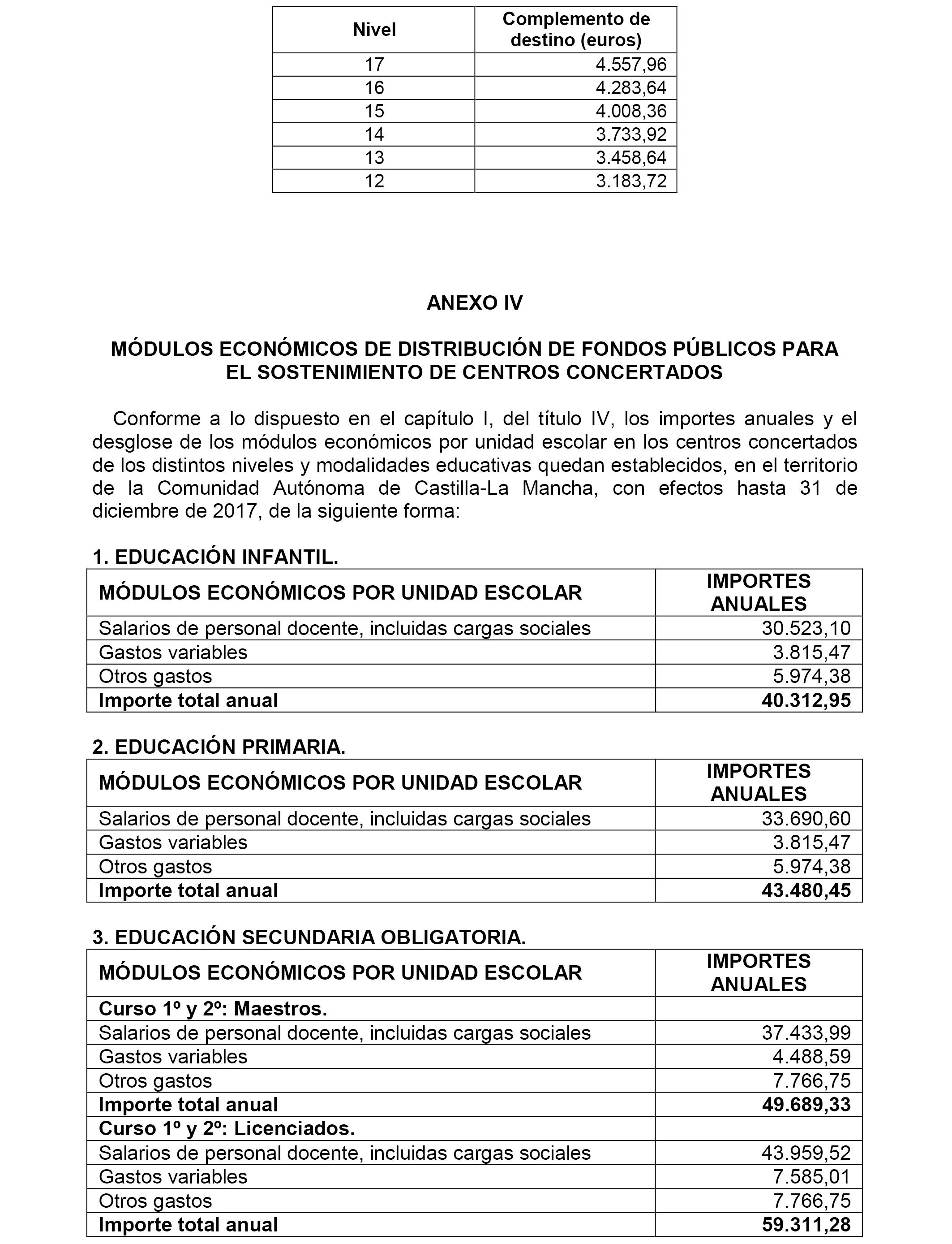 Boe Es Documento Boe A 2017 11783