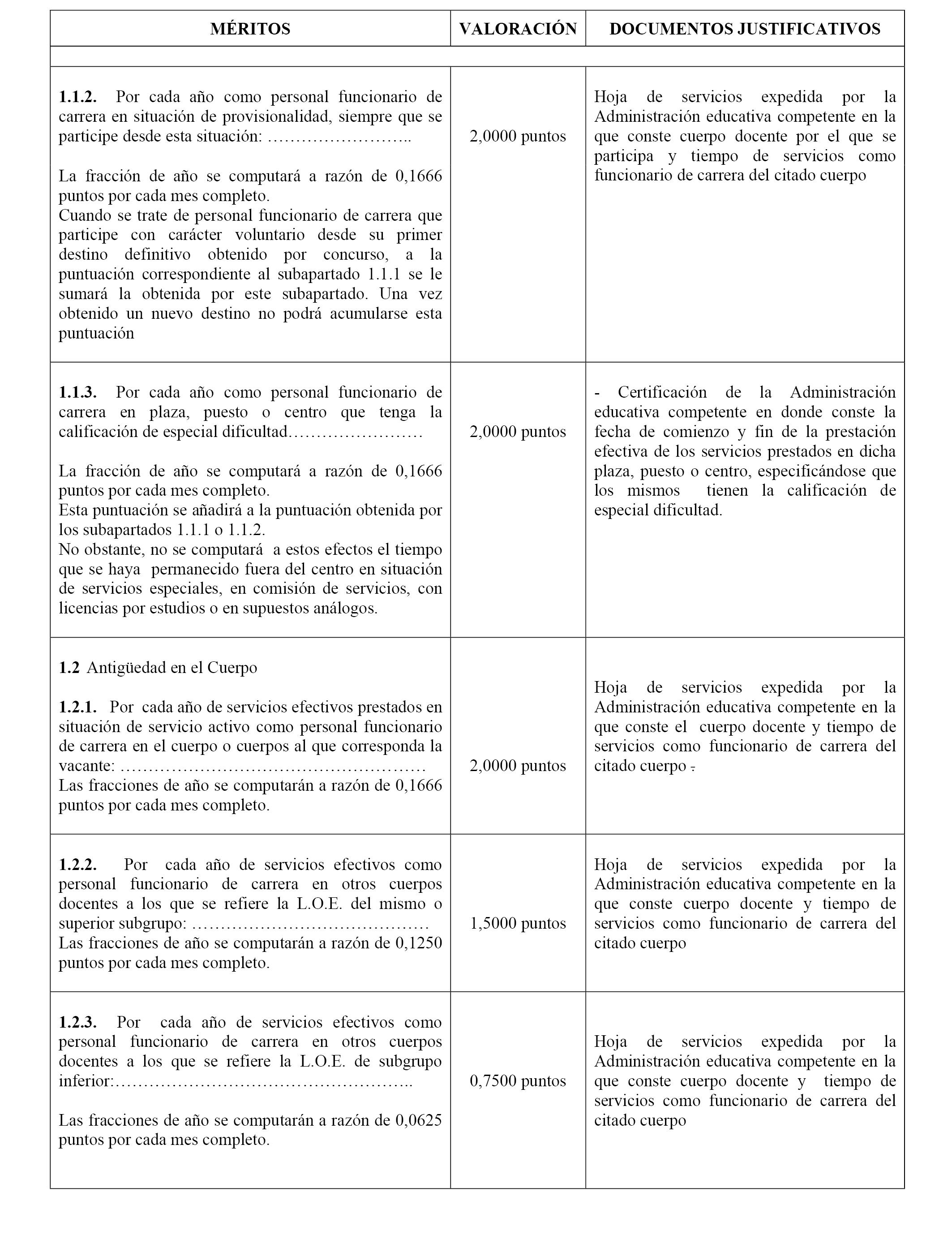 convocatoria a concurso de docentes ao 2016 puestos